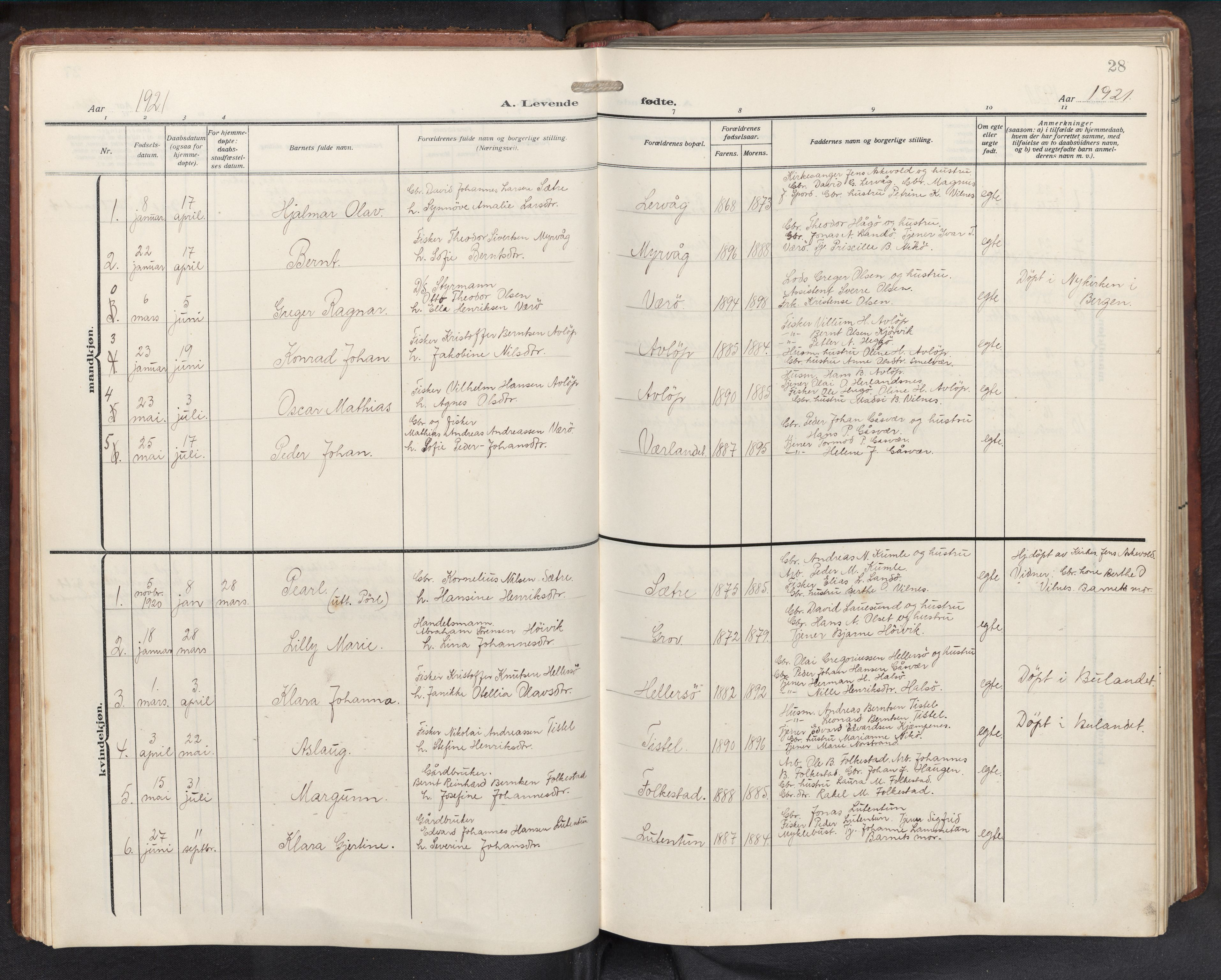 SAB, Askvoll sokneprestembete, H/Hab/Habb/L0002: Klokkerbok nr. B 2, 1910-1947, s. 27b-28a
