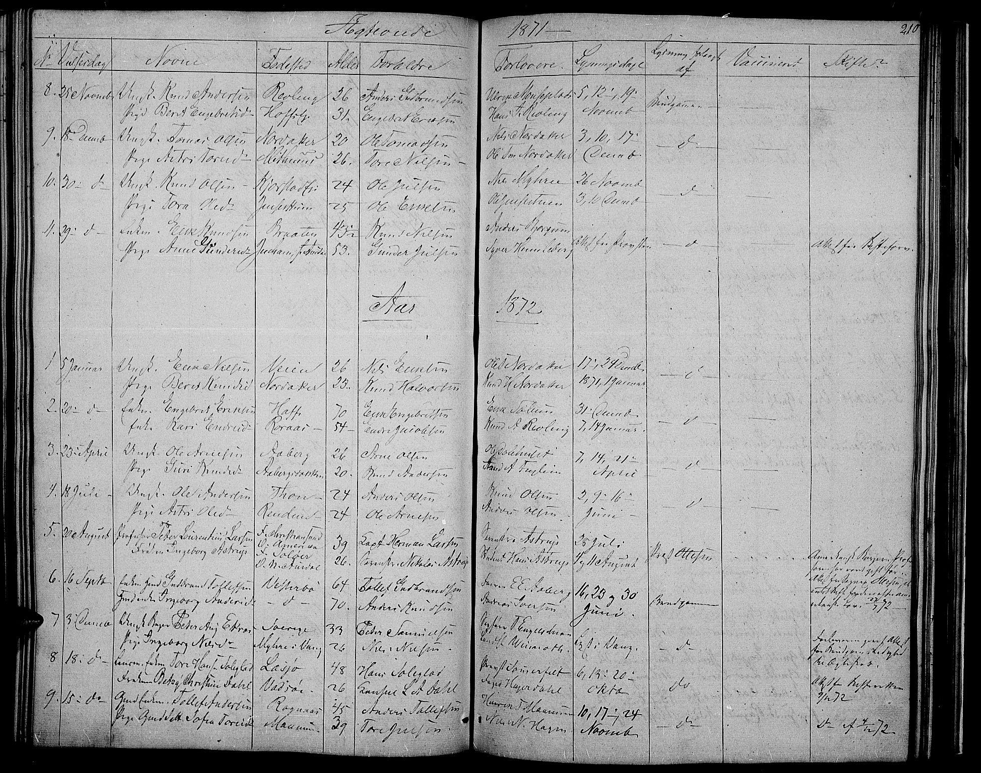 SAH, Nord-Aurdal prestekontor, Klokkerbok nr. 2, 1842-1877, s. 210