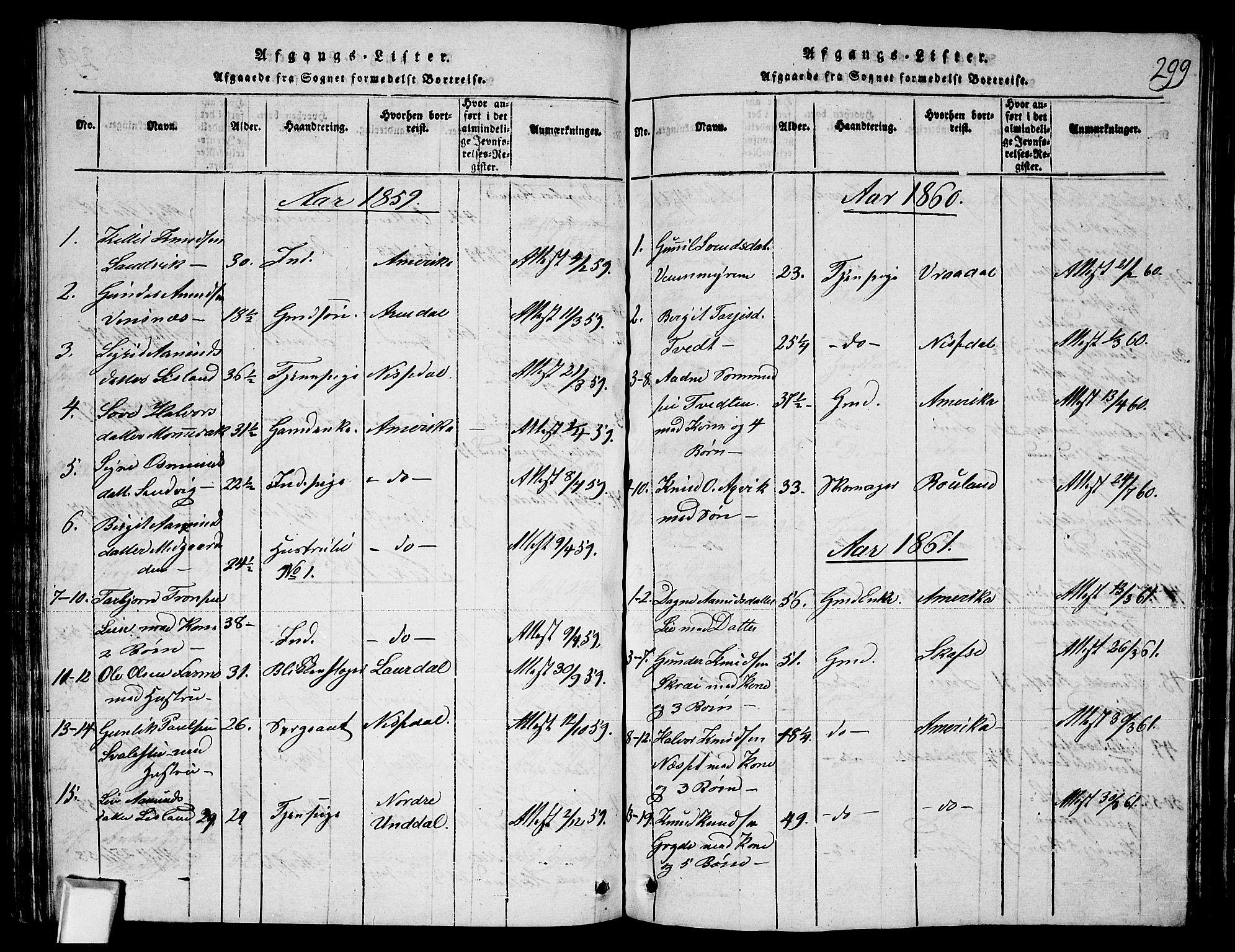 SAKO, Fyresdal kirkebøker, G/Ga/L0003: Klokkerbok nr. I 3, 1815-1863, s. 299