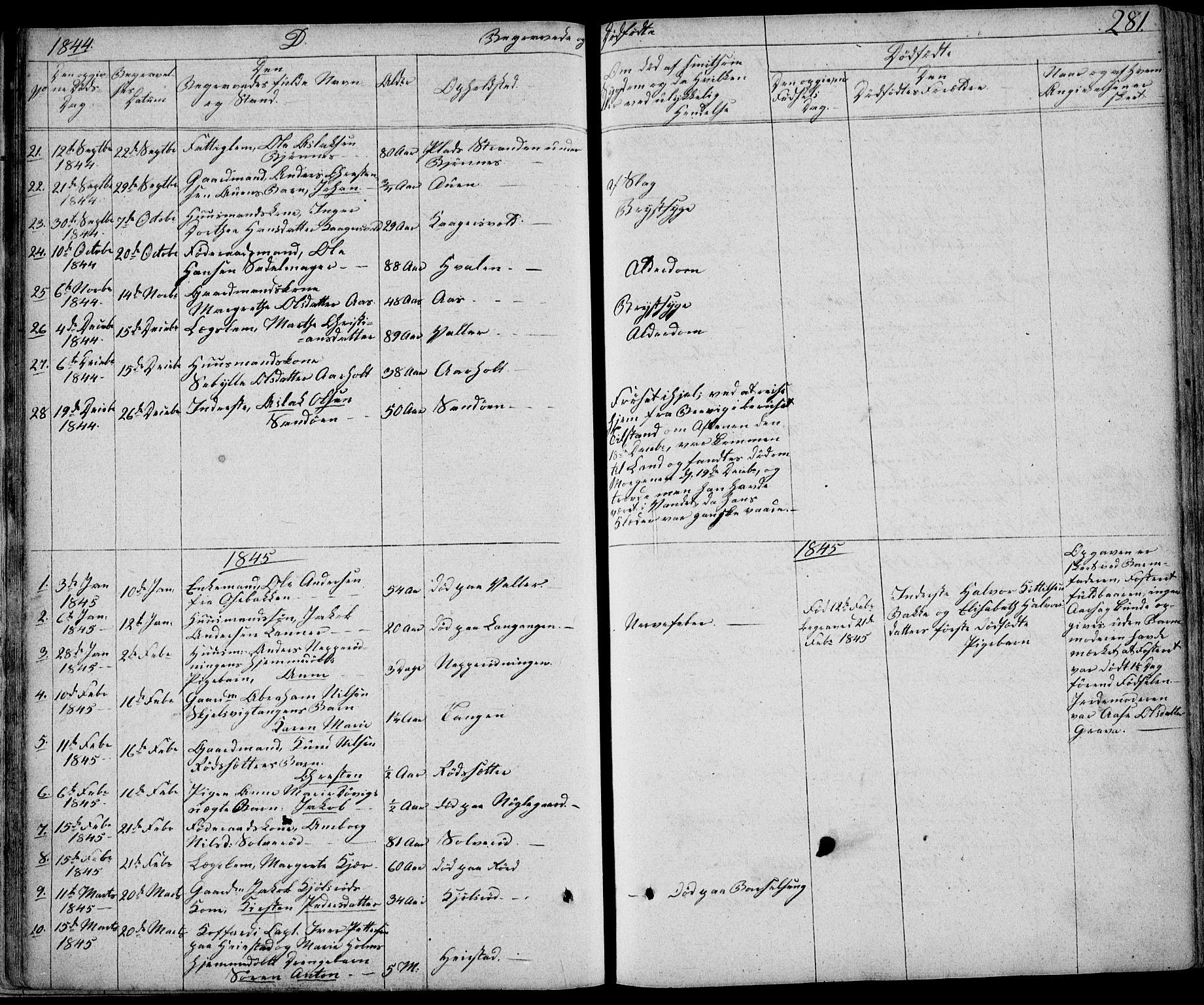 SAKO, Eidanger kirkebøker, F/Fa/L0008: Ministerialbok nr. 8, 1831-1858, s. 281