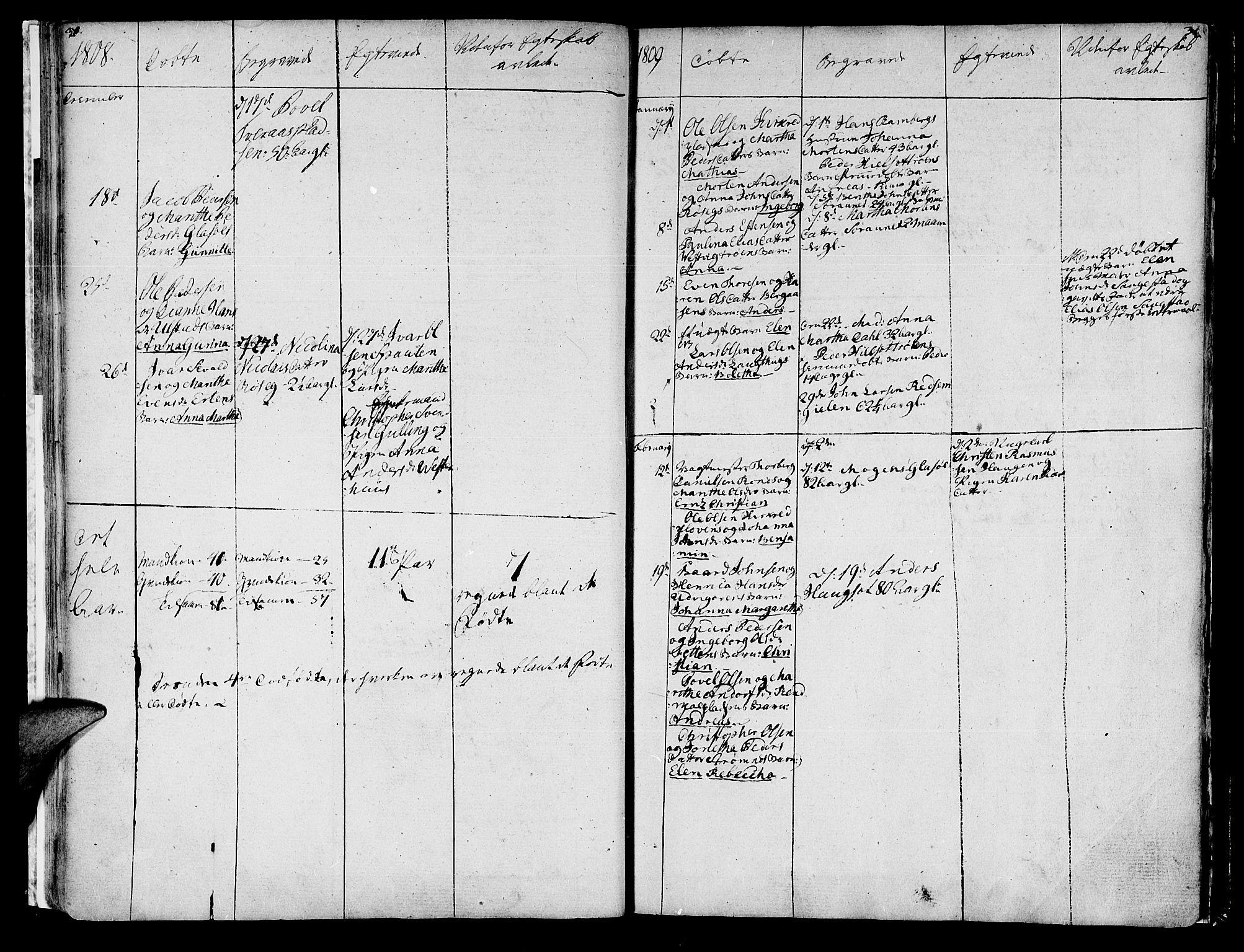 SAT, Ministerialprotokoller, klokkerbøker og fødselsregistre - Nord-Trøndelag, 741/L0386: Ministerialbok nr. 741A02, 1804-1816, s. 30-31