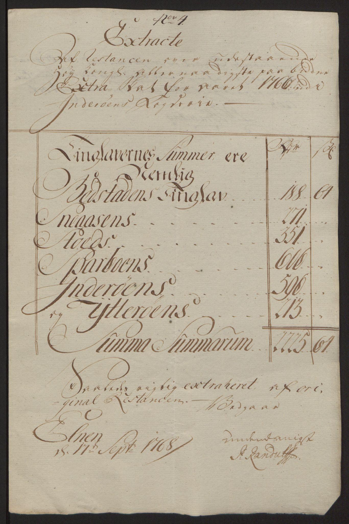 RA, Rentekammeret inntil 1814, Reviderte regnskaper, Fogderegnskap, R63/L4420: Ekstraskatten Inderøy, 1762-1772, s. 211
