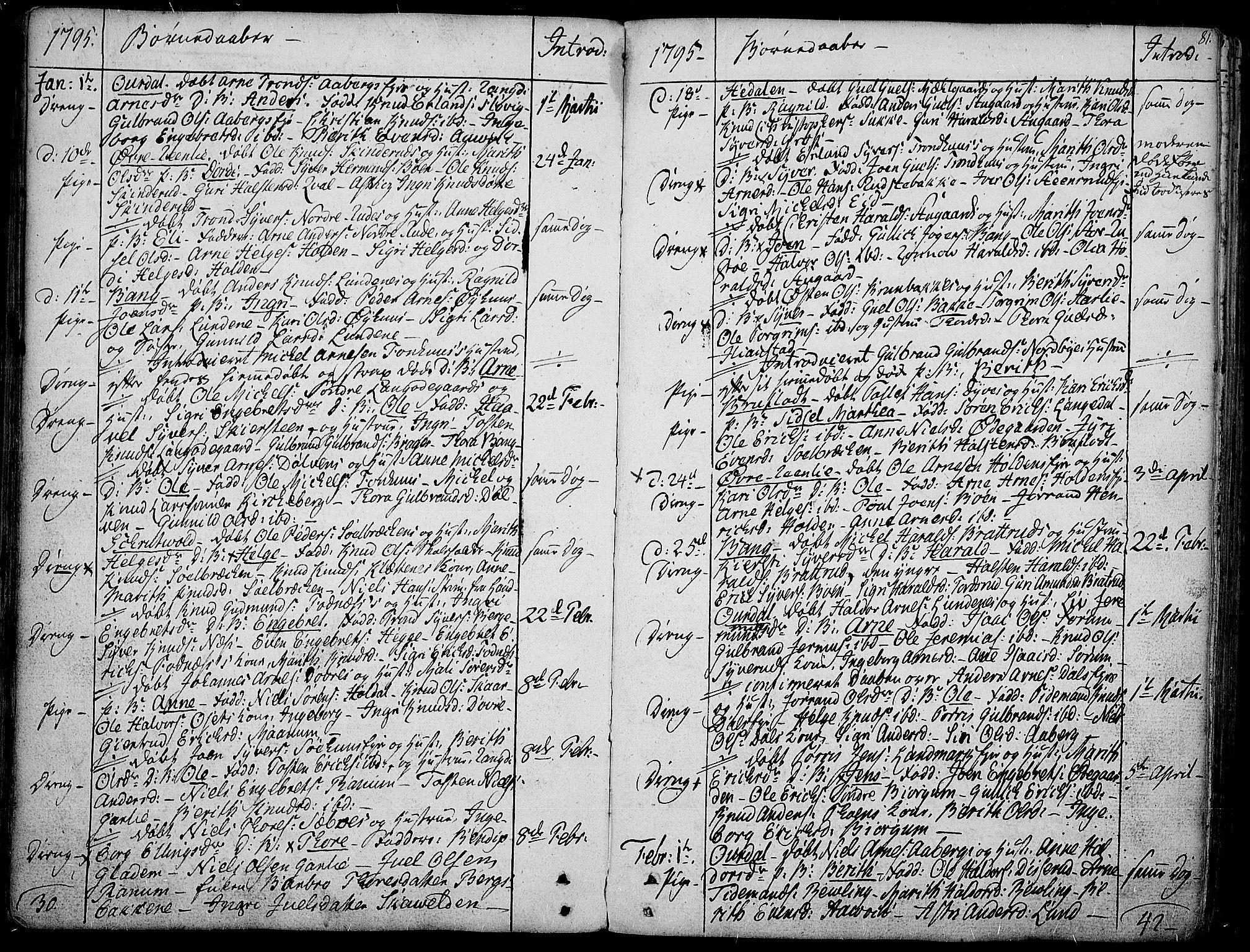 SAH, Aurdal prestekontor, Ministerialbok nr. 6, 1781-1804, s. 81