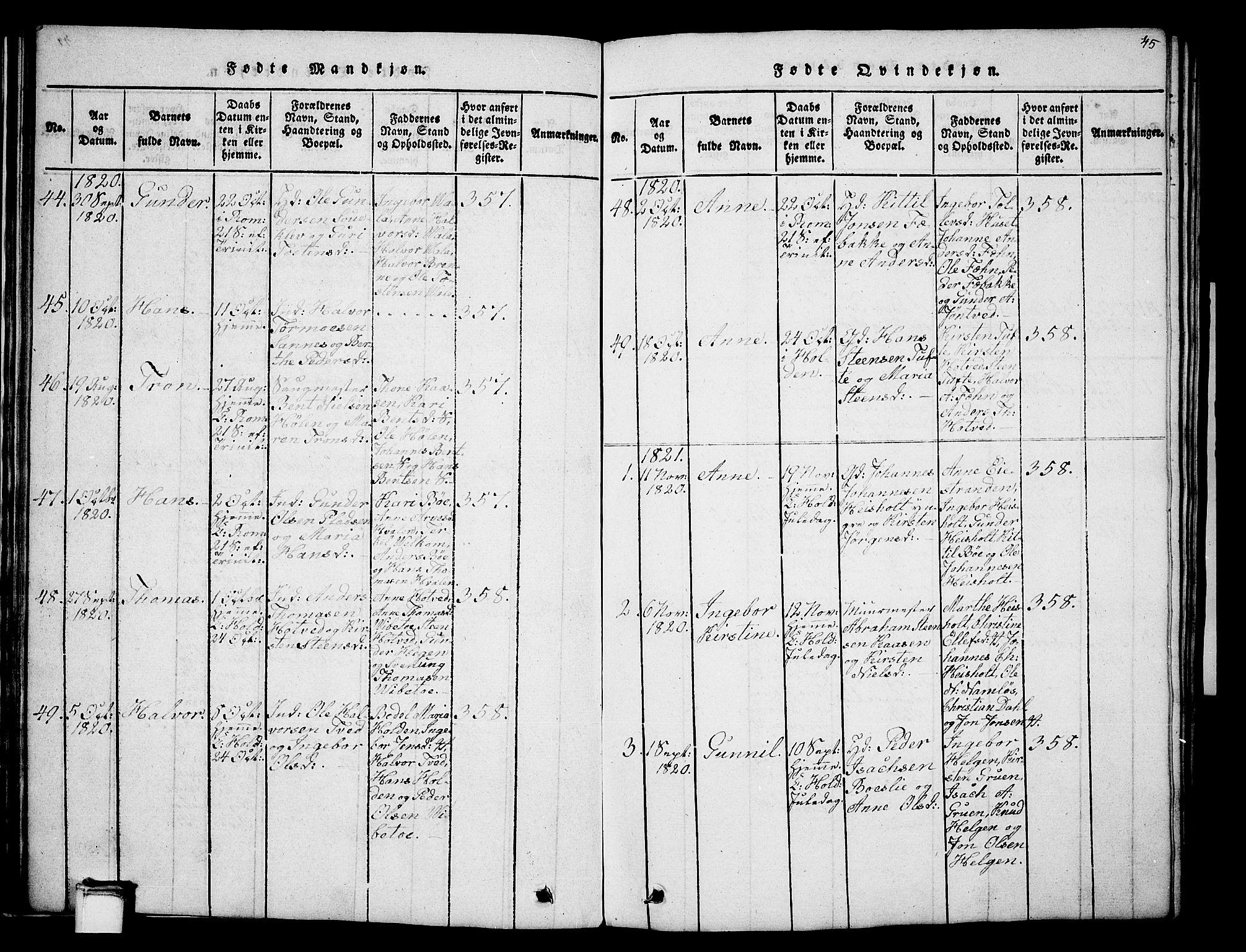 SAKO, Holla kirkebøker, G/Ga/L0001: Klokkerbok nr. I 1, 1814-1830, s. 45
