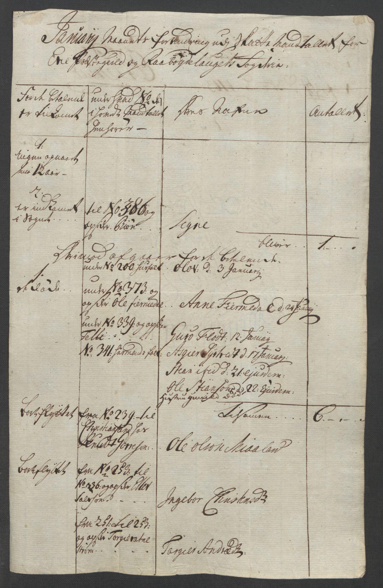 RA, Rentekammeret inntil 1814, Reviderte regnskaper, Fogderegnskap, R40/L2517: Ekstraskatten Råbyggelag, 1762-1763, s. 368
