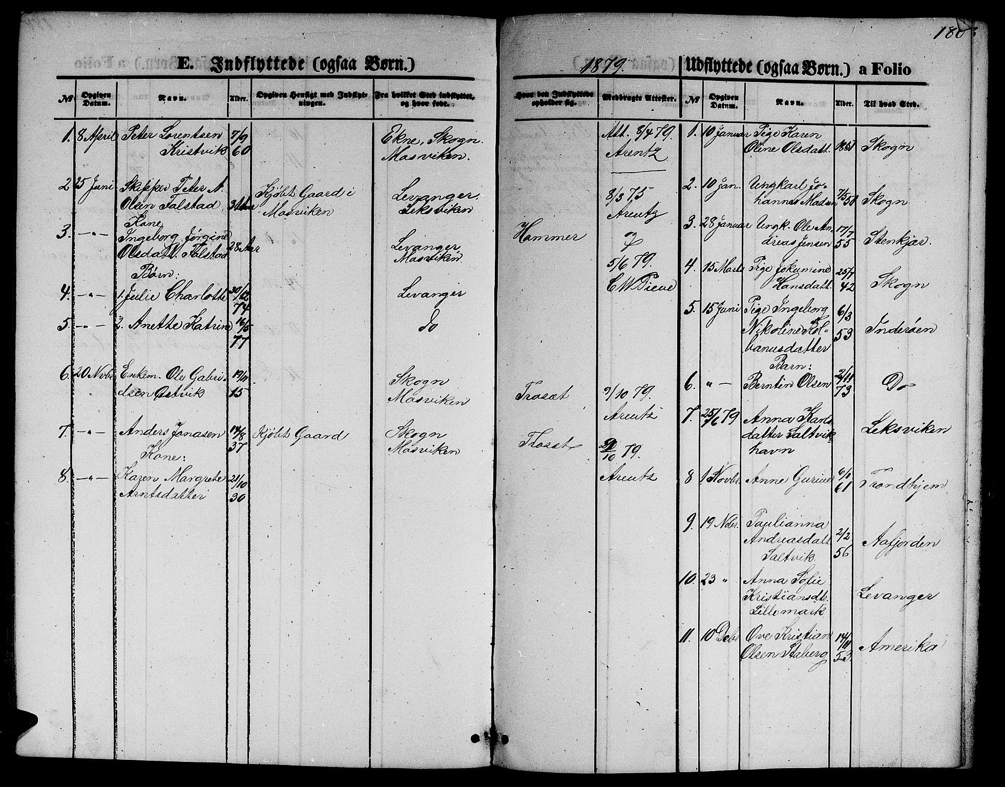 SAT, Ministerialprotokoller, klokkerbøker og fødselsregistre - Nord-Trøndelag, 733/L0326: Klokkerbok nr. 733C01, 1871-1887, s. 180