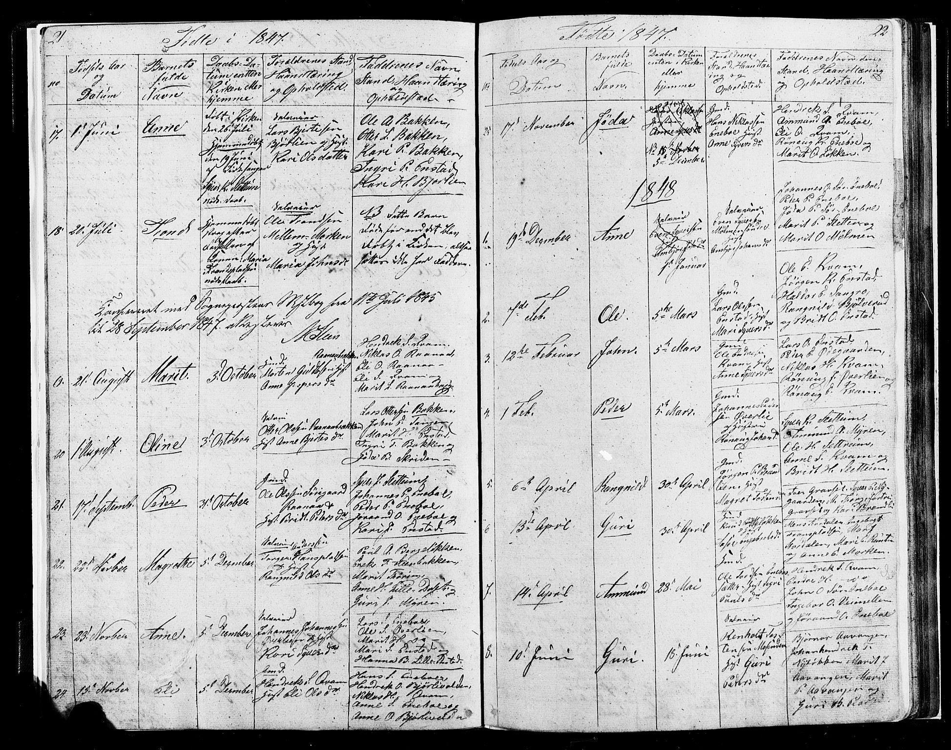 SAH, Lesja prestekontor, Klokkerbok nr. 4, 1842-1871, s. 21-22