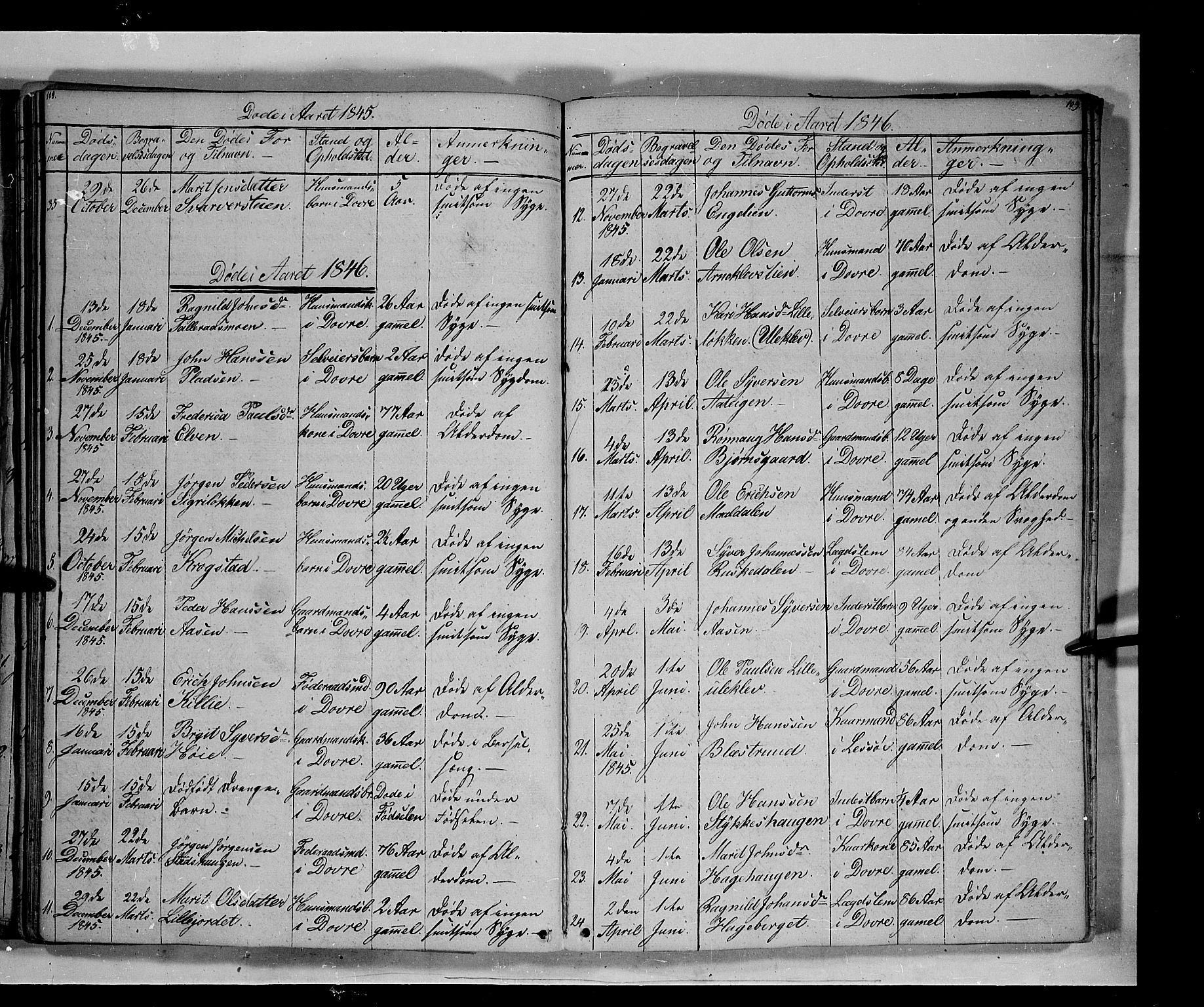 SAH, Lesja prestekontor, Klokkerbok nr. 3, 1842-1862, s. 108-109