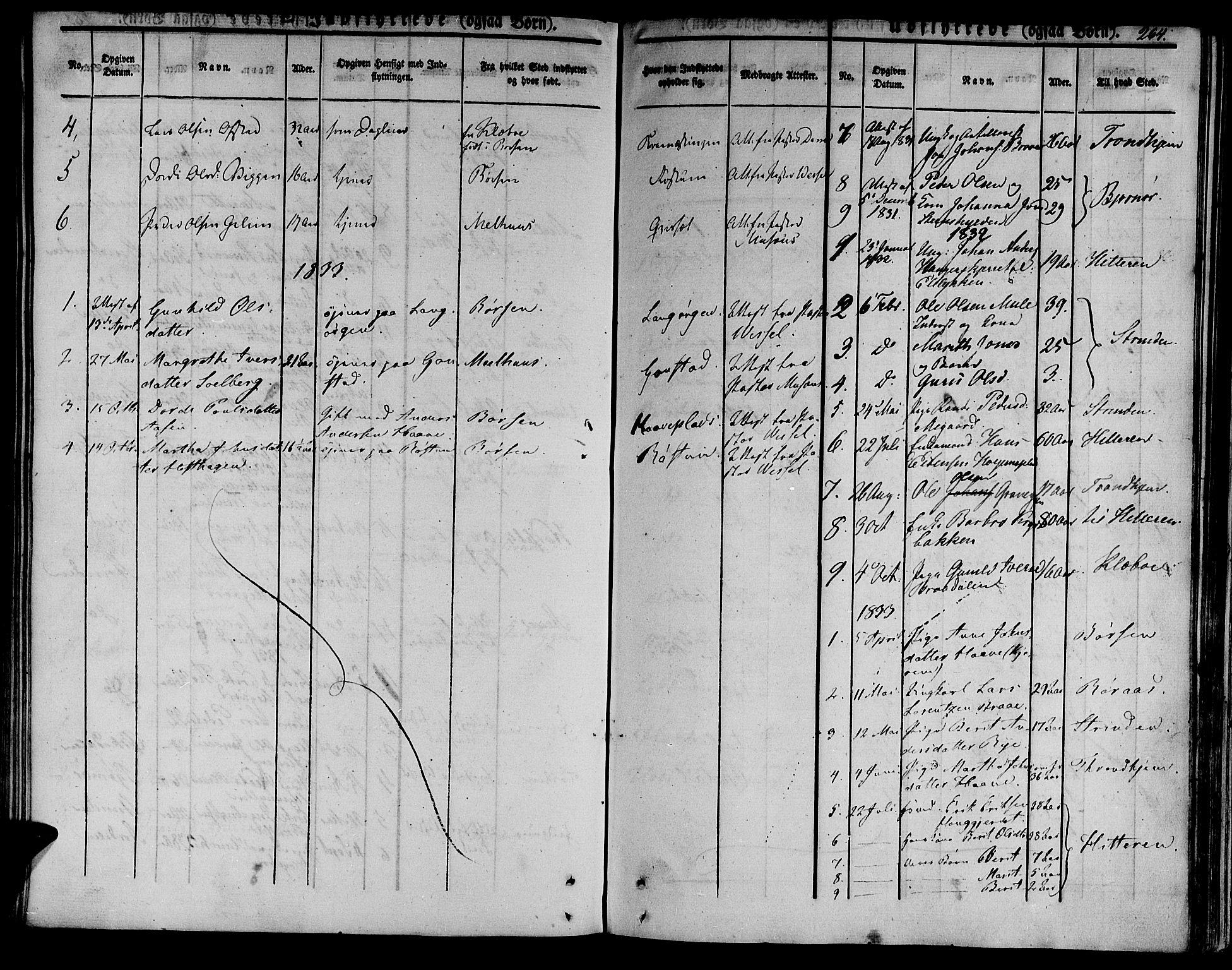 SAT, Ministerialprotokoller, klokkerbøker og fødselsregistre - Sør-Trøndelag, 612/L0374: Ministerialbok nr. 612A07 /1, 1829-1845, s. 264