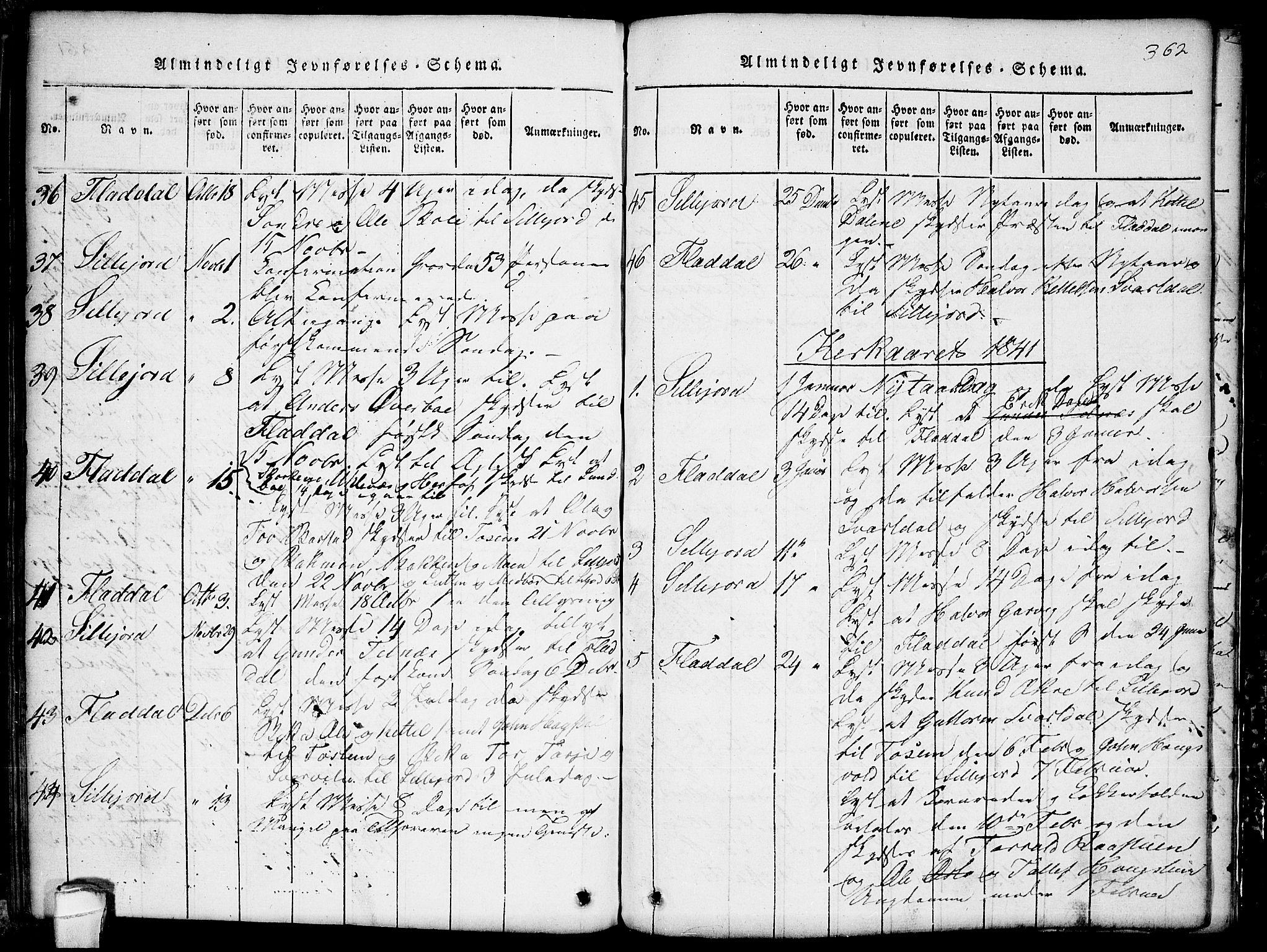 SAKO, Seljord kirkebøker, G/Gb/L0002: Klokkerbok nr. II 2, 1815-1854, s. 362