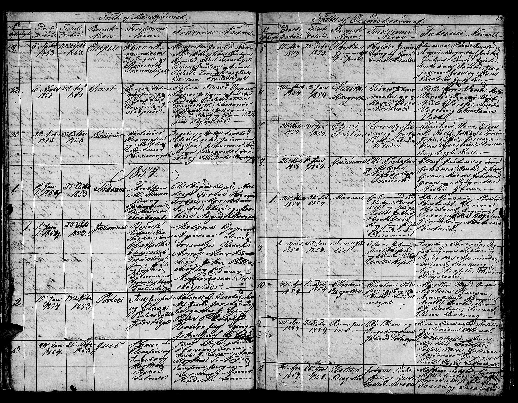 SAT, Ministerialprotokoller, klokkerbøker og fødselsregistre - Nord-Trøndelag, 730/L0299: Klokkerbok nr. 730C02, 1849-1871, s. 23