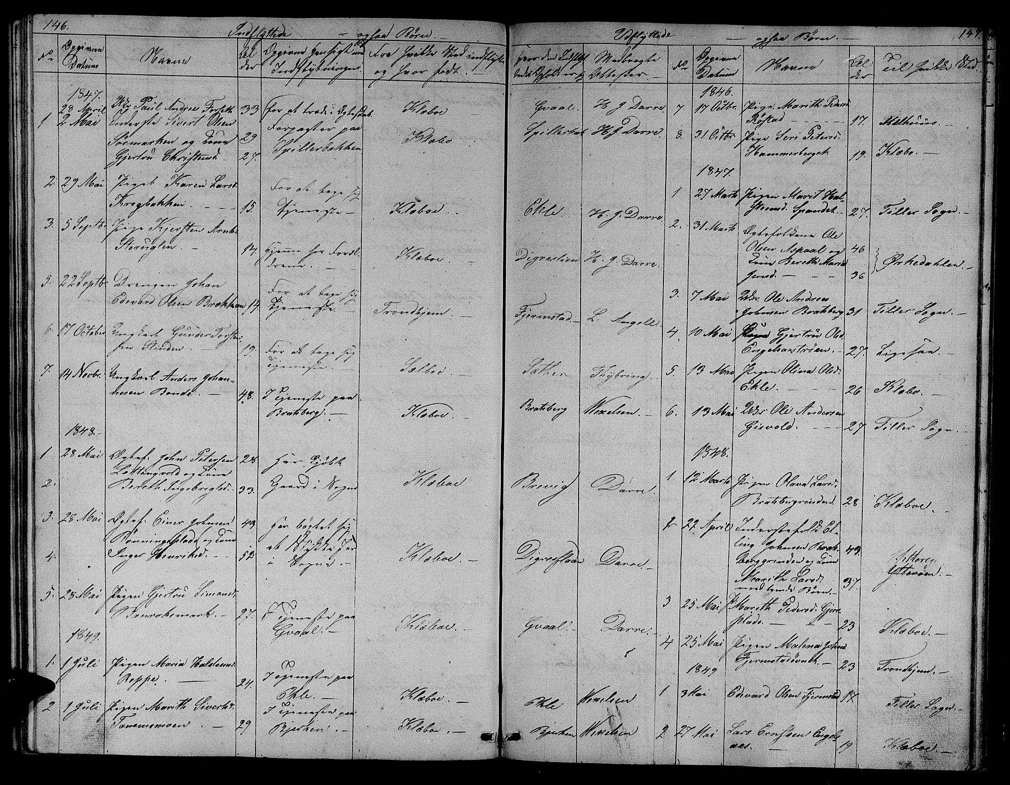 SAT, Ministerialprotokoller, klokkerbøker og fødselsregistre - Sør-Trøndelag, 608/L0339: Klokkerbok nr. 608C05, 1844-1863, s. 146-147