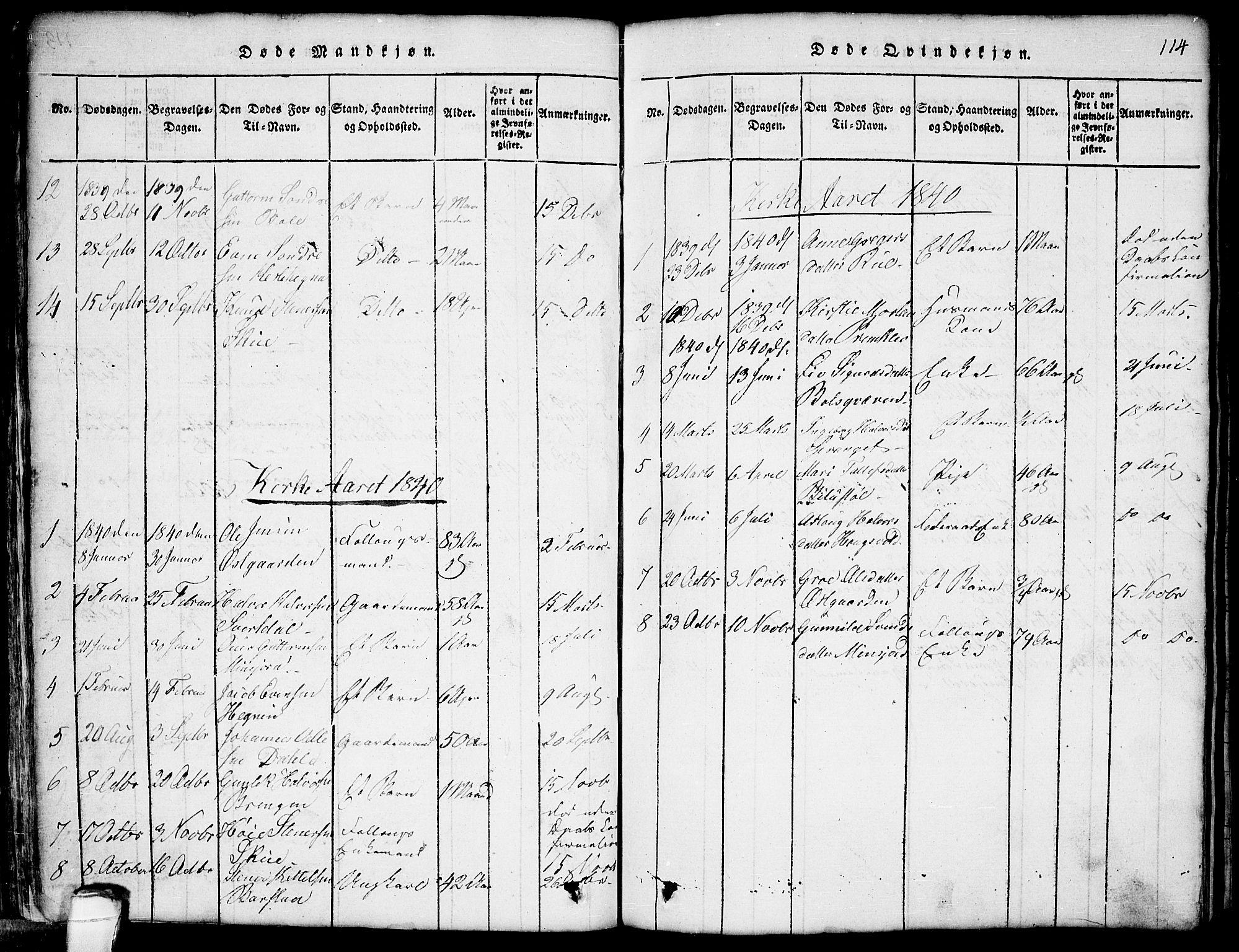 SAKO, Seljord kirkebøker, G/Gb/L0002: Klokkerbok nr. II 2, 1815-1854, s. 114