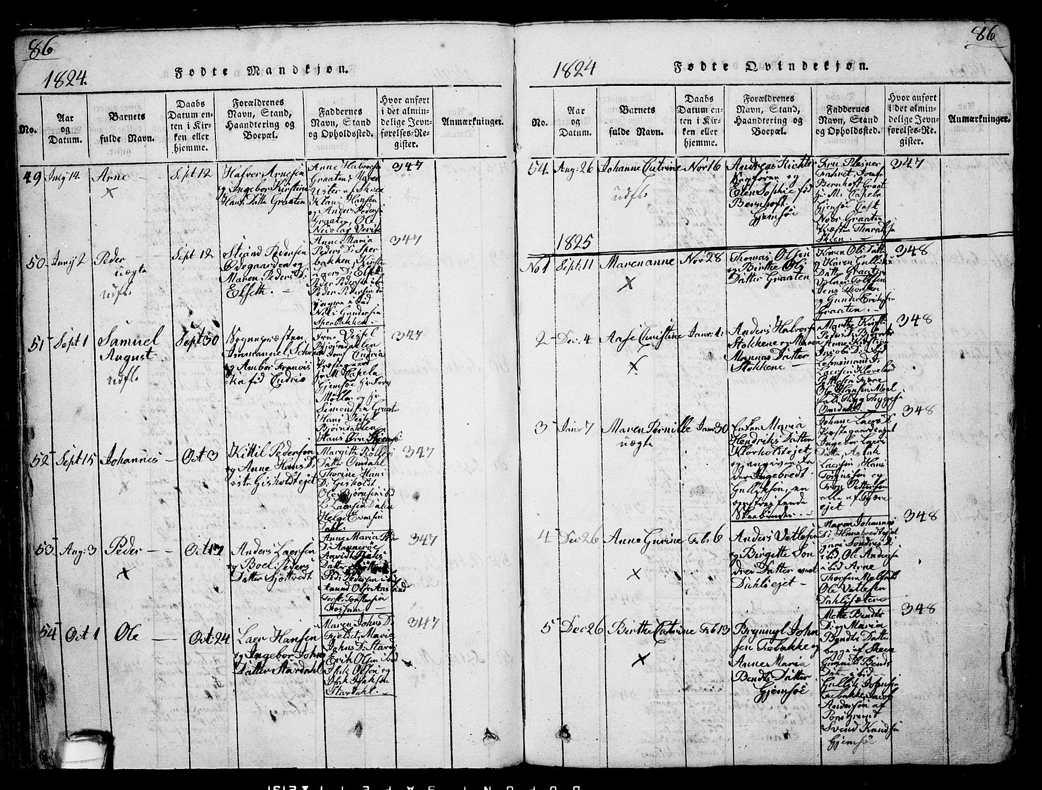 SAKO, Solum kirkebøker, G/Ga/L0001: Klokkerbok nr. I 1, 1814-1833, s. 86