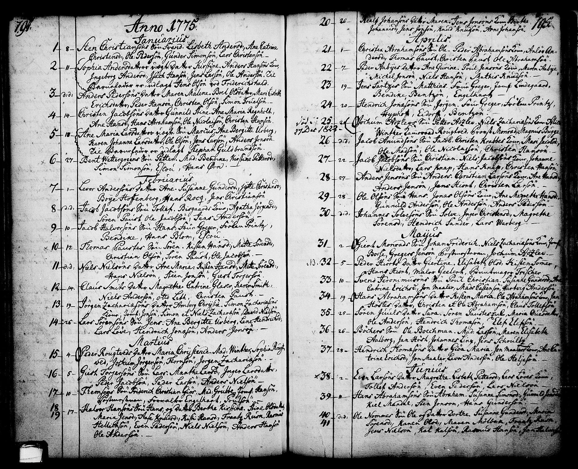 SAKO, Skien kirkebøker, F/Fa/L0003: Ministerialbok nr. 3, 1755-1791, s. 194-195