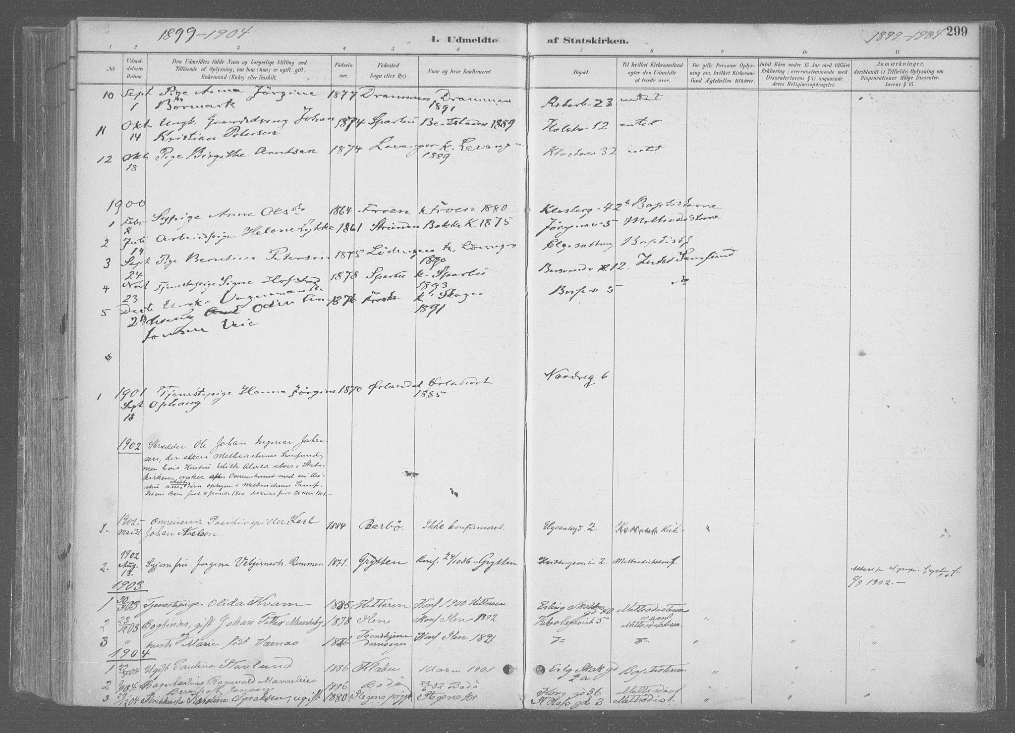 SAT, Ministerialprotokoller, klokkerbøker og fødselsregistre - Sør-Trøndelag, 601/L0064: Ministerialbok nr. 601A31, 1891-1911, s. 299