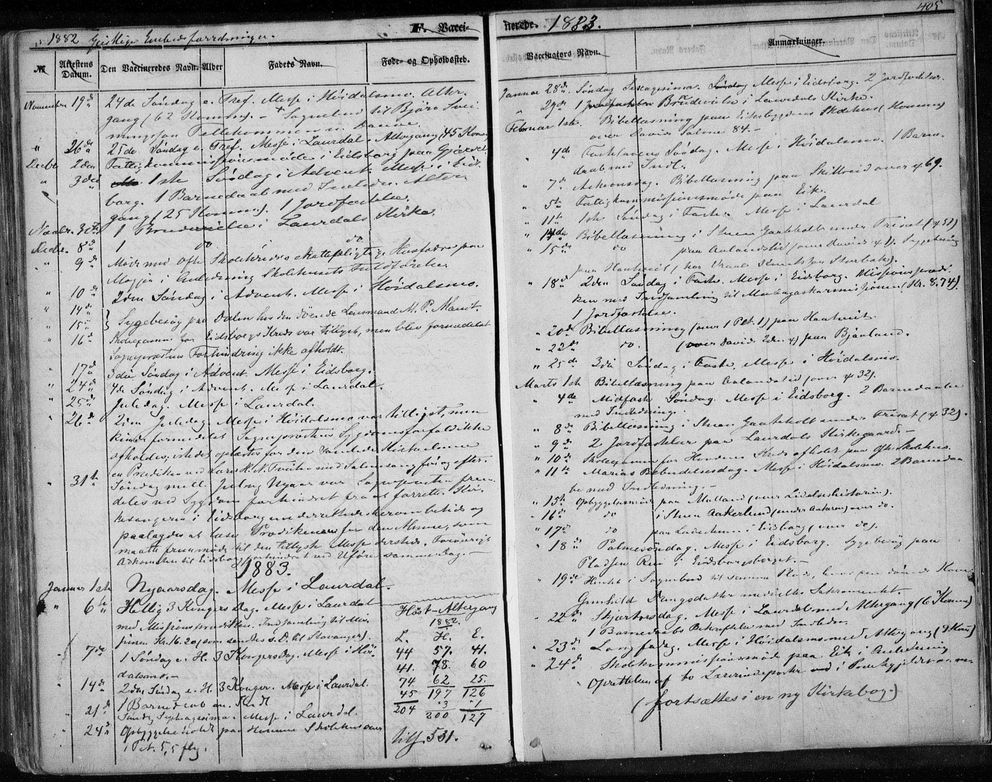 SAKO, Lårdal kirkebøker, F/Fa/L0006: Ministerialbok nr. I 6, 1861-1886, s. 405