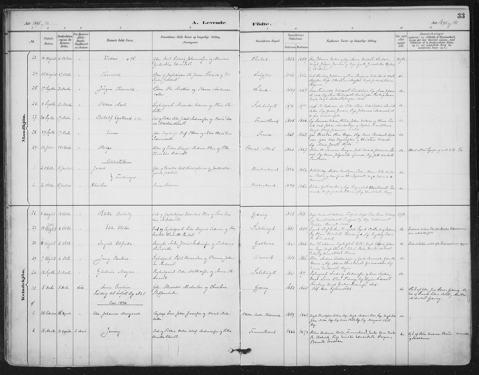 SAT, Ministerialprotokoller, klokkerbøker og fødselsregistre - Nord-Trøndelag, 780/L0644: Ministerialbok nr. 780A08, 1886-1903, s. 33