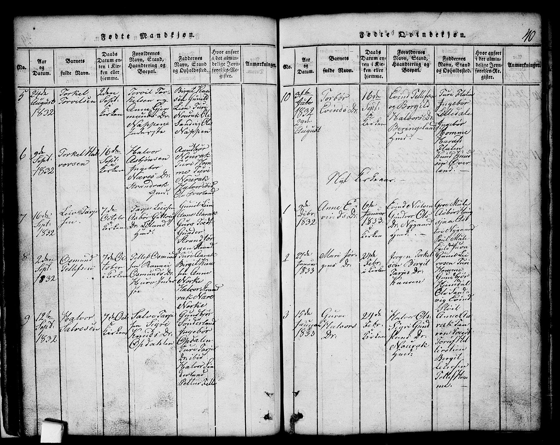 SAKO, Nissedal kirkebøker, G/Gb/L0001: Klokkerbok nr. II 1, 1814-1862, s. 40