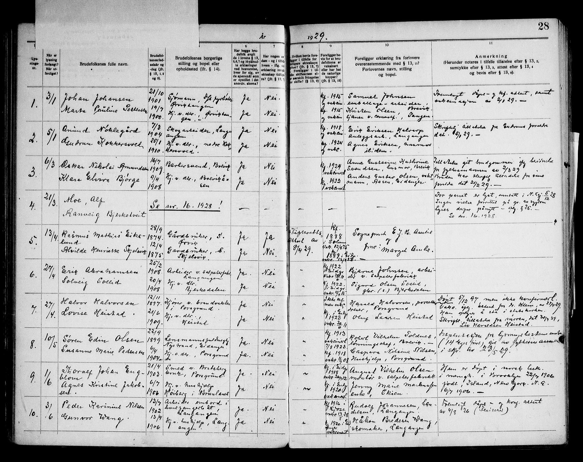SAKO, Eidanger kirkebøker, H/Ha/L0003: Lysningsprotokoll nr. 3, 1919-1948, s. 28