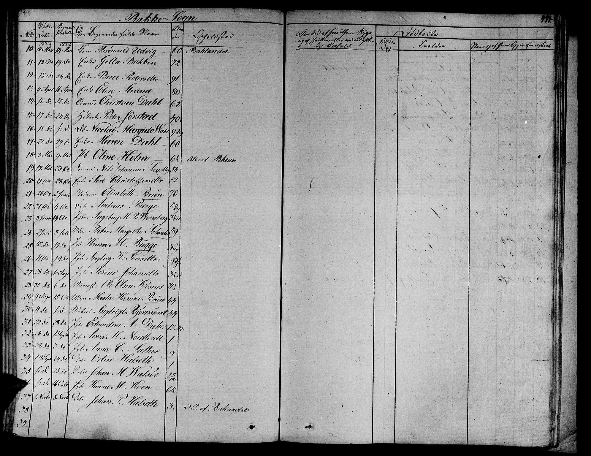 SAT, Ministerialprotokoller, klokkerbøker og fødselsregistre - Sør-Trøndelag, 606/L0287: Ministerialbok nr. 606A04 /2, 1826-1840, s. 491