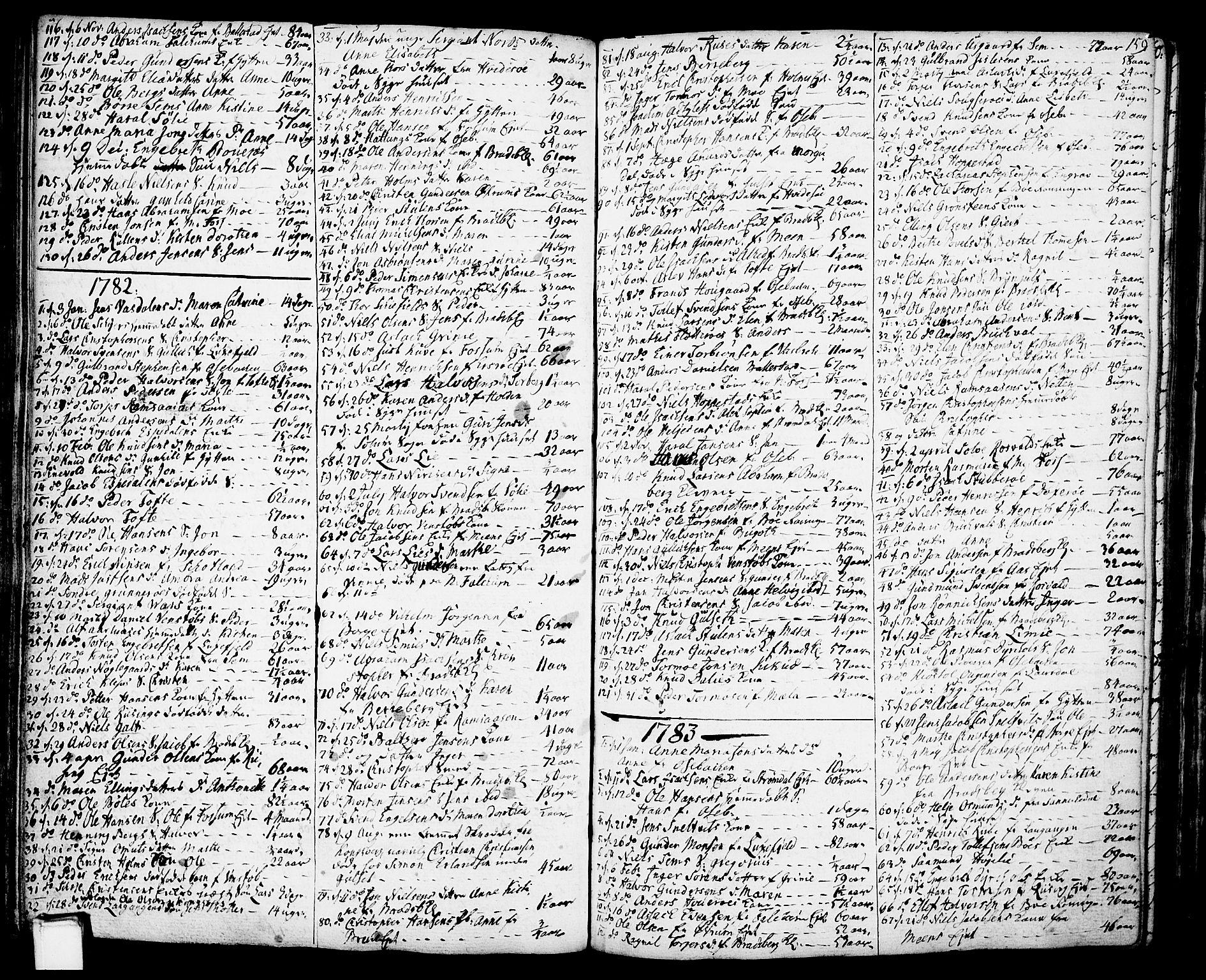 SAKO, Gjerpen kirkebøker, F/Fa/L0002: Ministerialbok nr. 2, 1747-1795, s. 159