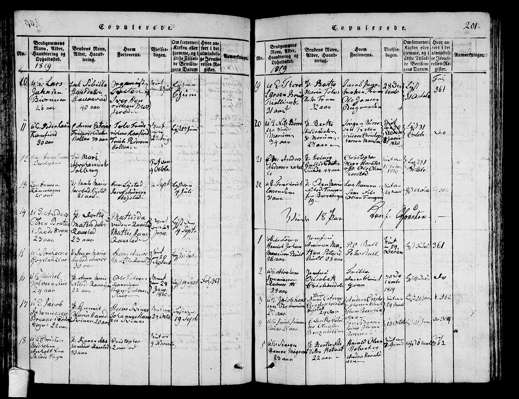 SAKO, Sandar kirkebøker, G/Ga/L0001: Klokkerbok nr. 1, 1814-1835, s. 201