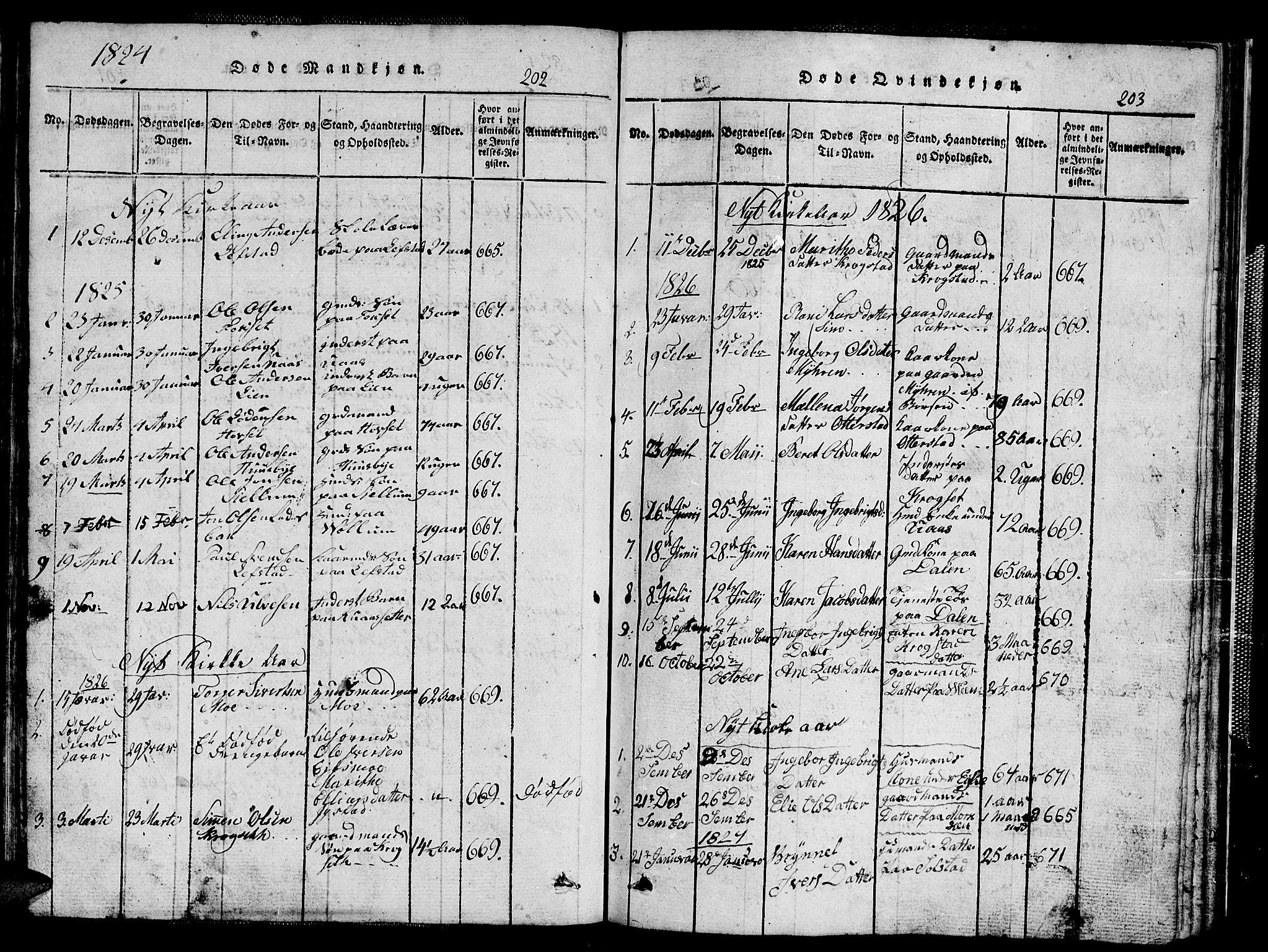 SAT, Ministerialprotokoller, klokkerbøker og fødselsregistre - Sør-Trøndelag, 667/L0796: Klokkerbok nr. 667C01, 1817-1836, s. 202-203