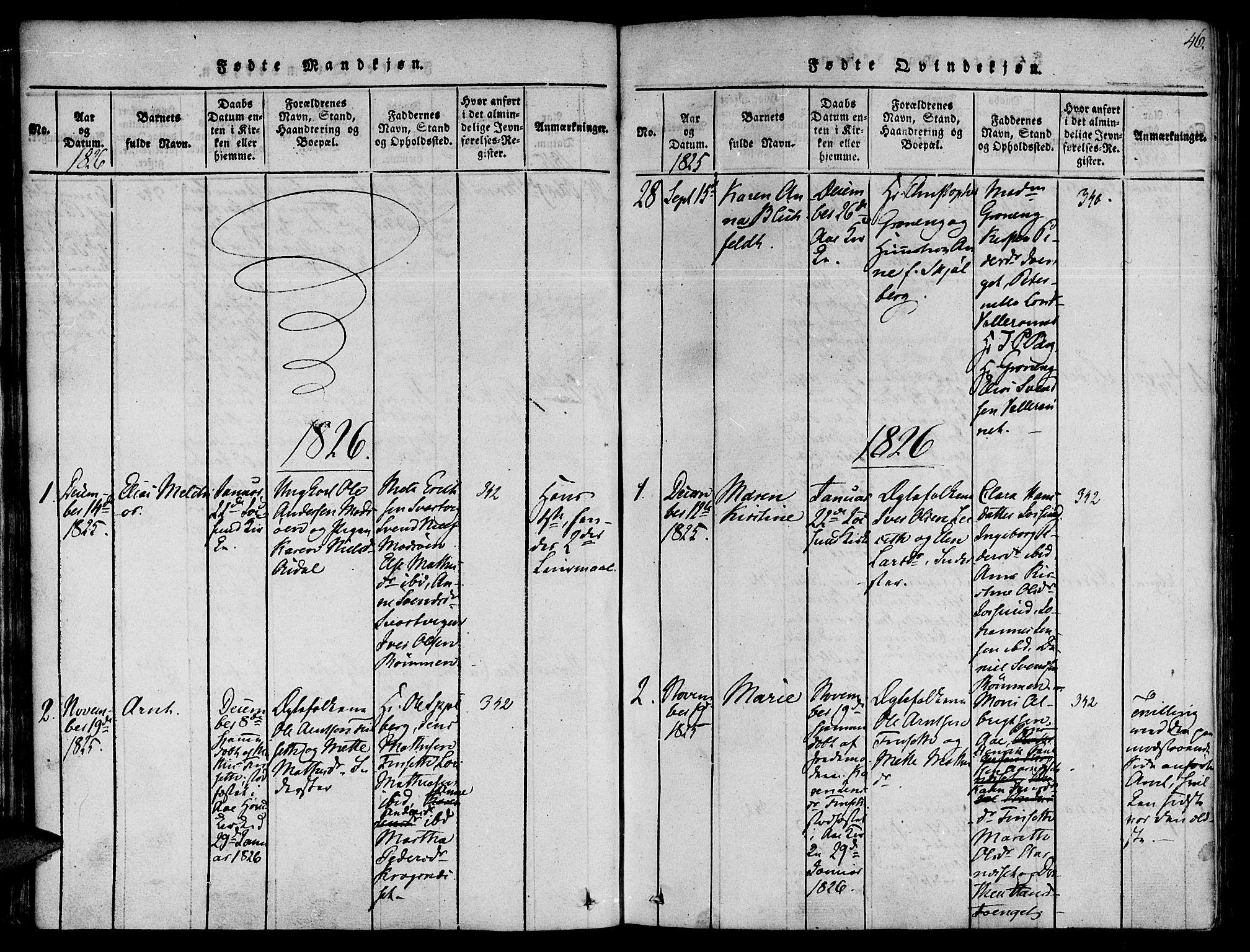 SAT, Ministerialprotokoller, klokkerbøker og fødselsregistre - Sør-Trøndelag, 655/L0675: Ministerialbok nr. 655A04, 1818-1830, s. 46