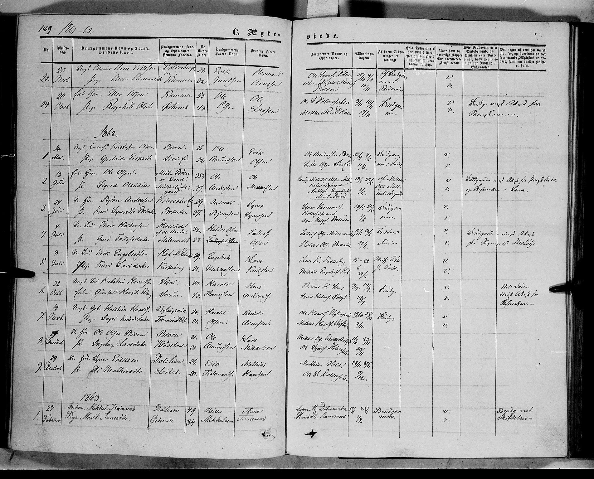 SAH, Sør-Aurdal prestekontor, Ministerialbok nr. 5, 1849-1876, s. 189