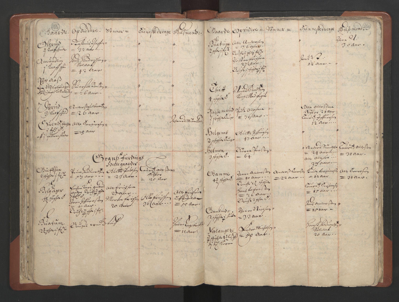 RA, Sogneprestenes manntall 1664-1666, nr. 7: Hadeland prosti, 1664-1666, s. 155-156