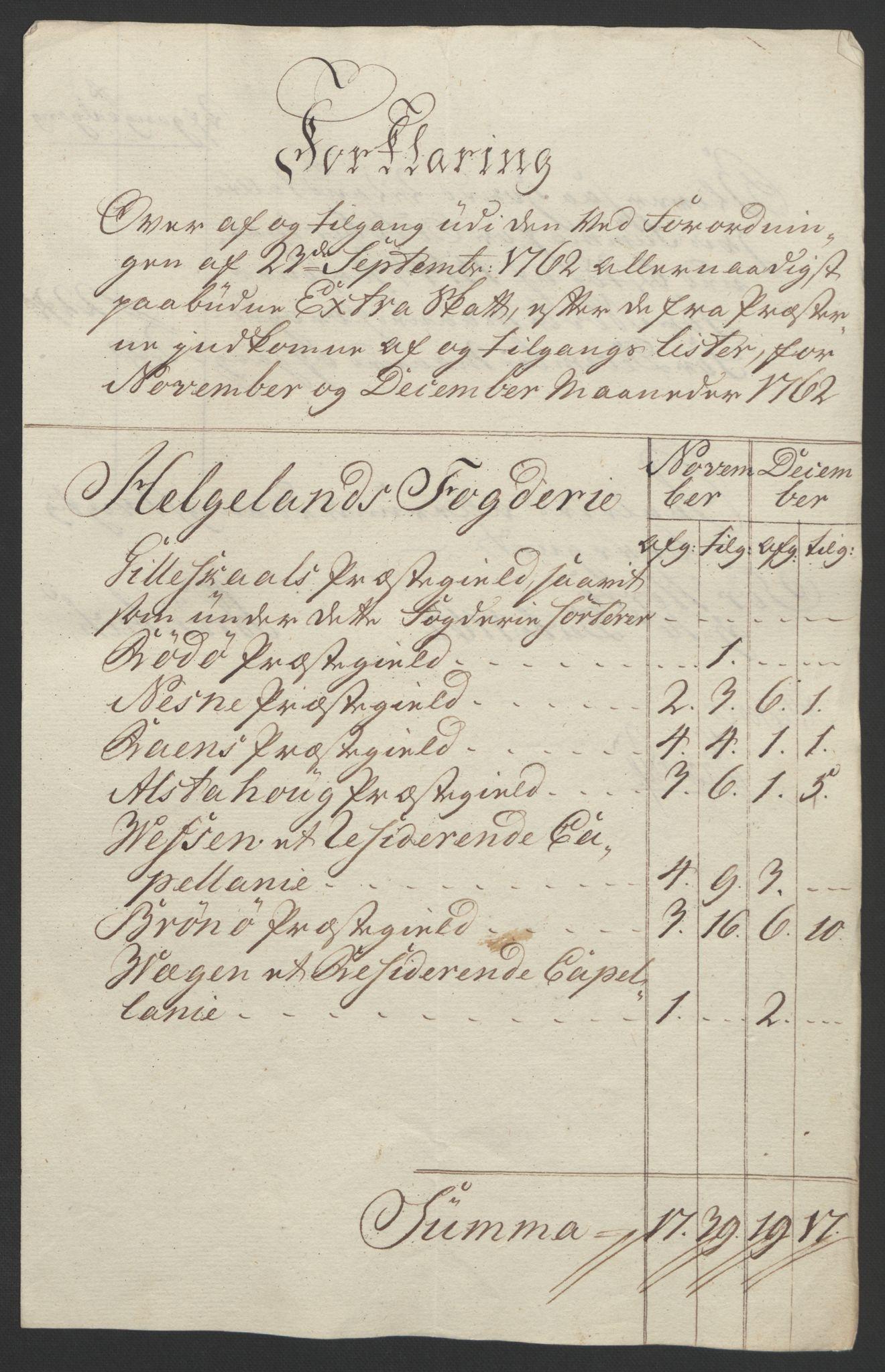 RA, Rentekammeret inntil 1814, Reviderte regnskaper, Fogderegnskap, R65/L4573: Ekstraskatten Helgeland, 1762-1772, s. 13