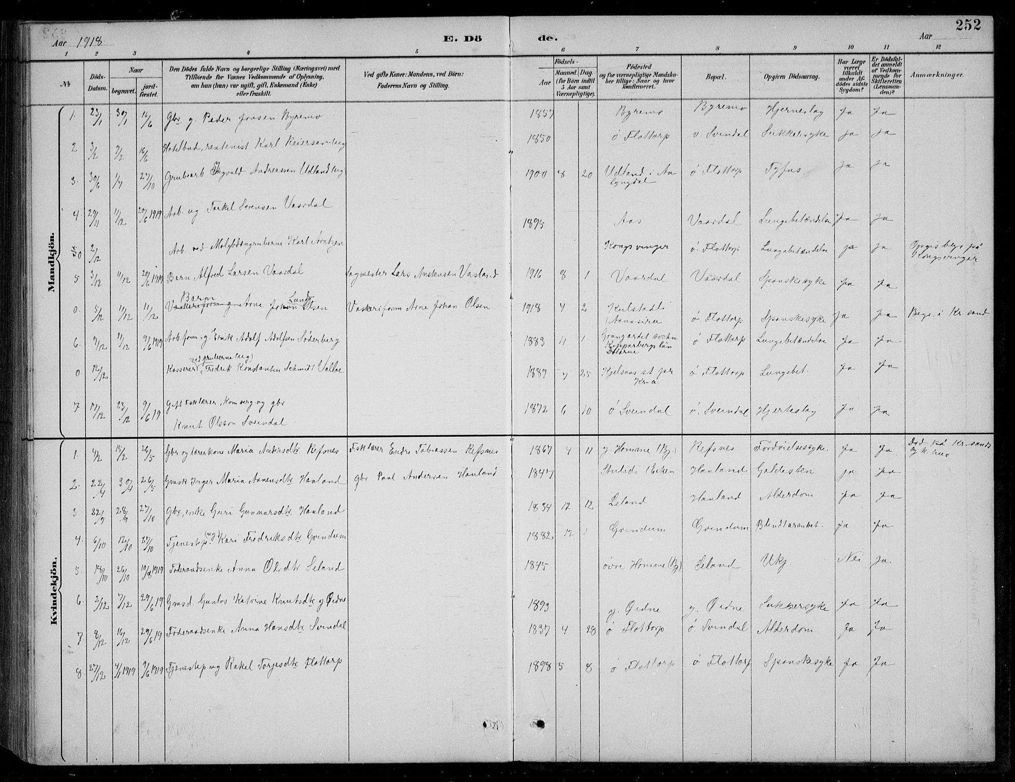 SAK, Bjelland sokneprestkontor, F/Fb/Fbc/L0003: Klokkerbok nr. B 3, 1887-1924, s. 252