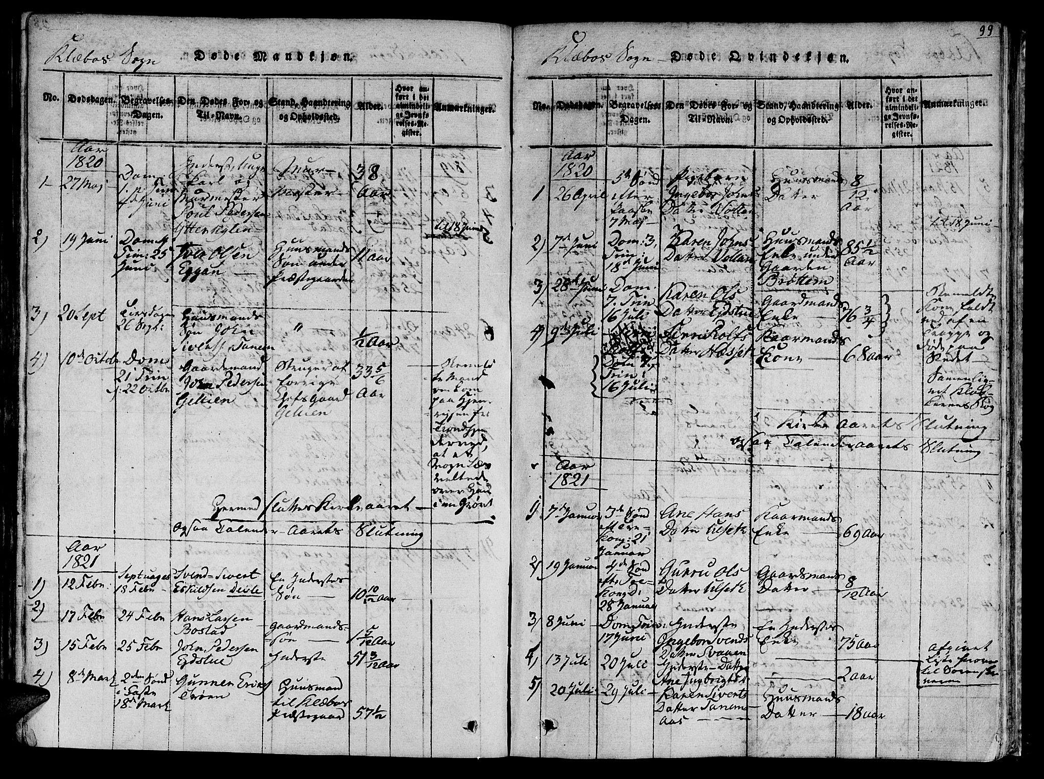 SAT, Ministerialprotokoller, klokkerbøker og fødselsregistre - Sør-Trøndelag, 618/L0439: Ministerialbok nr. 618A04 /1, 1816-1843, s. 99