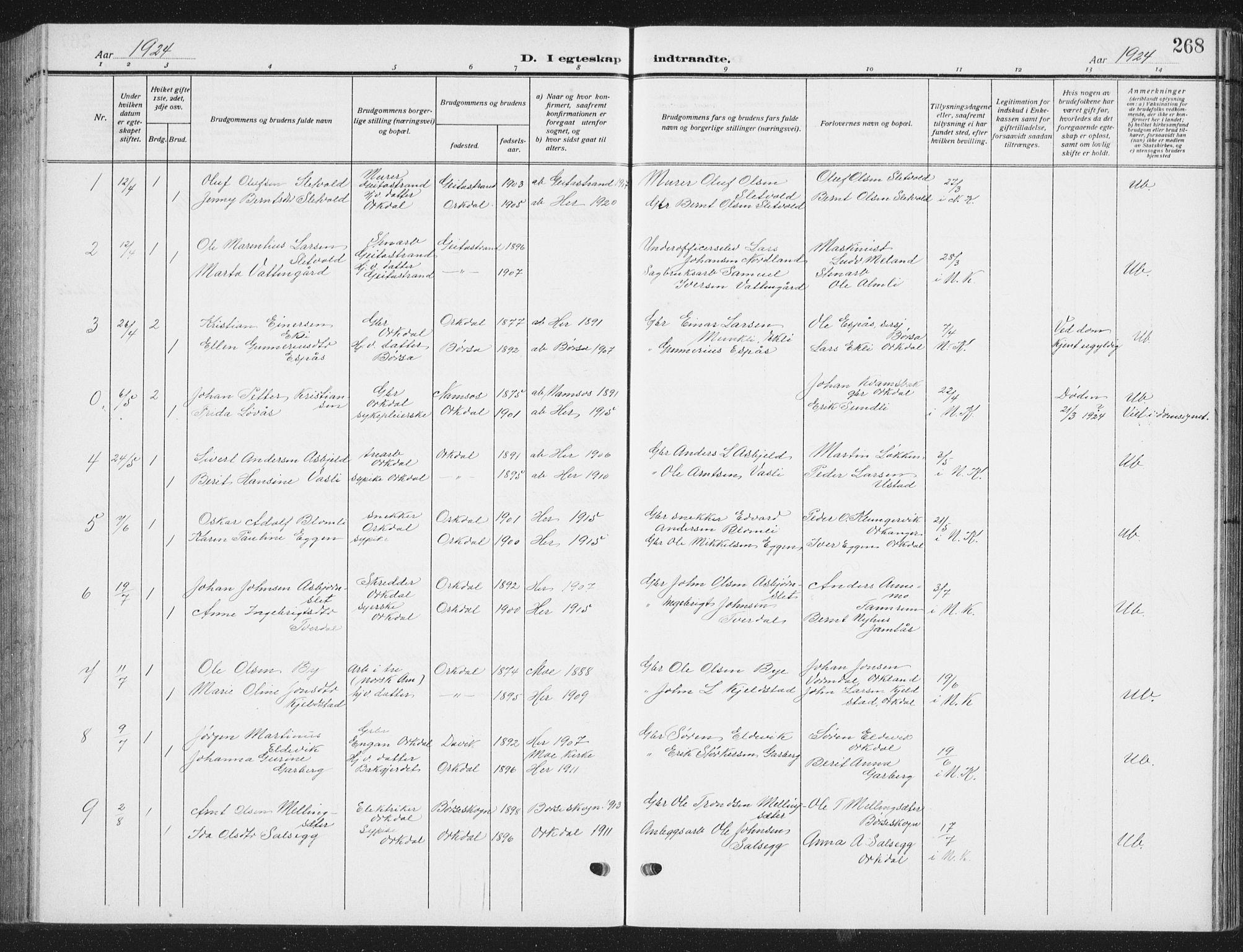 SAT, Ministerialprotokoller, klokkerbøker og fødselsregistre - Sør-Trøndelag, 668/L0820: Klokkerbok nr. 668C09, 1912-1936, s. 268