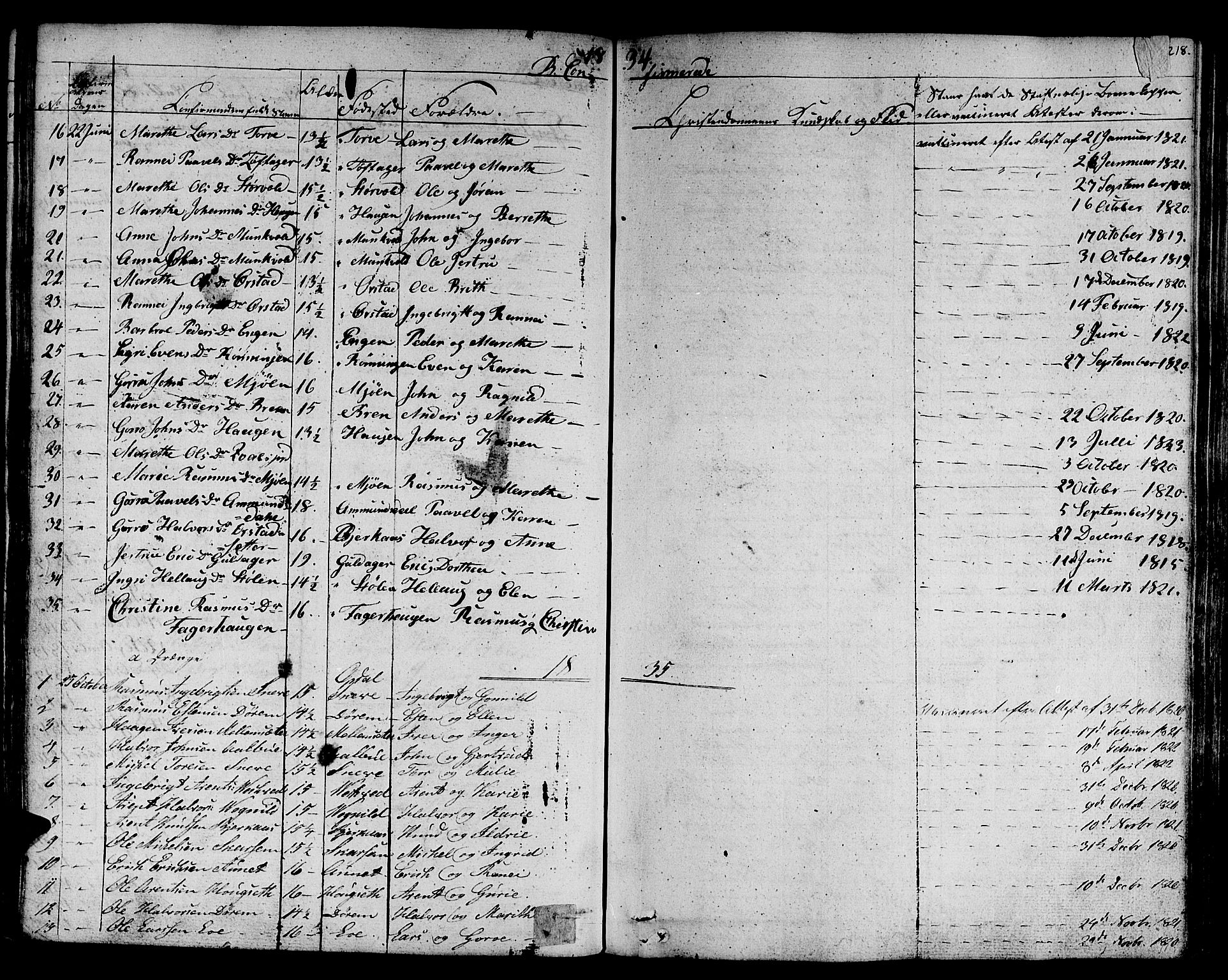 SAT, Ministerialprotokoller, klokkerbøker og fødselsregistre - Sør-Trøndelag, 678/L0897: Ministerialbok nr. 678A06-07, 1821-1847, s. 218