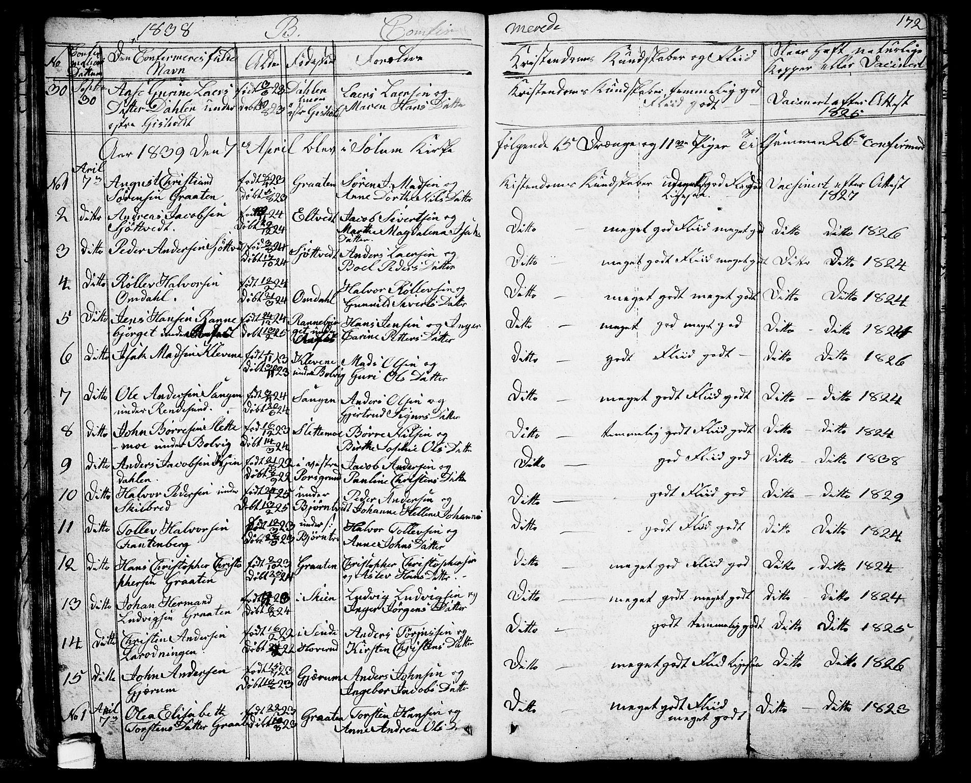 SAKO, Solum kirkebøker, G/Ga/L0002: Klokkerbok nr. I 2, 1834-1848, s. 172