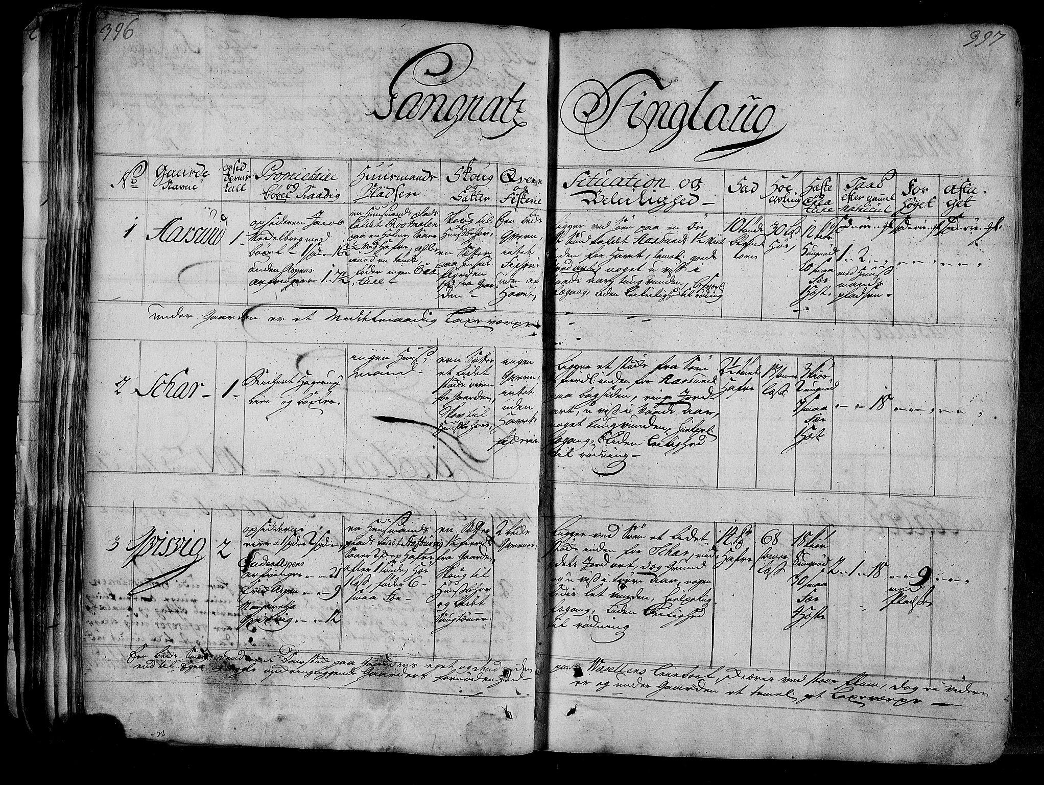 RA, Rentekammeret inntil 1814, Realistisk ordnet avdeling, N/Nb/Nbf/L0154: Nordmøre eksaminasjonsprotokoll, 1721-1723, s. 396-397