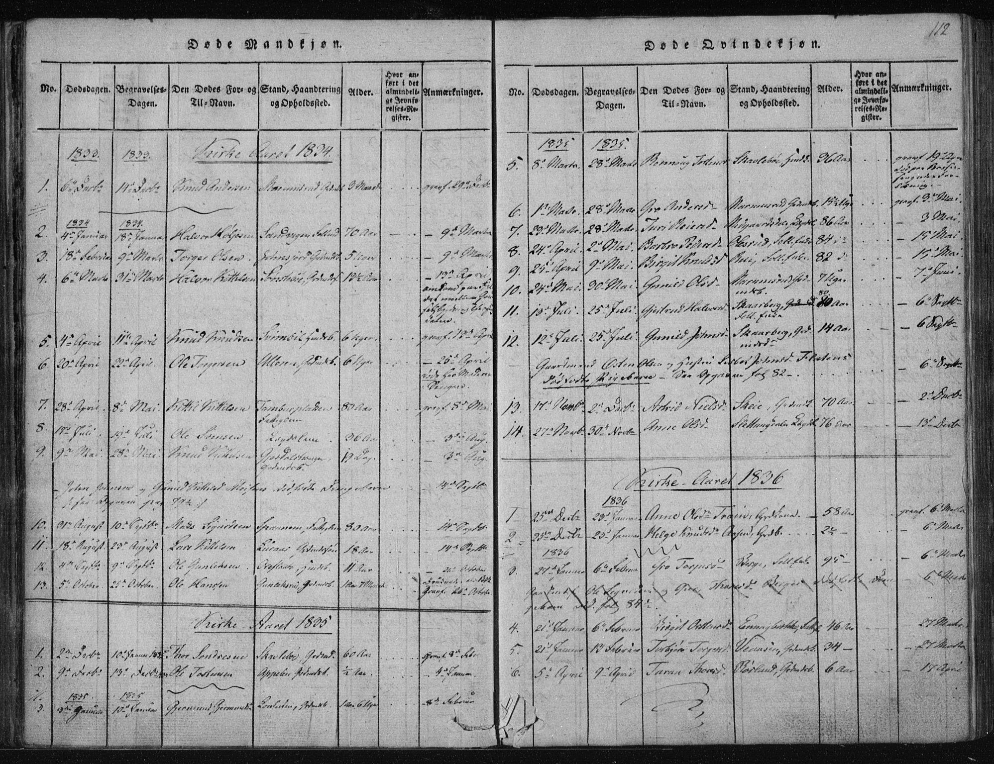 SAKO, Tinn kirkebøker, F/Fa/L0004: Ministerialbok nr. I 4, 1815-1843, s. 112