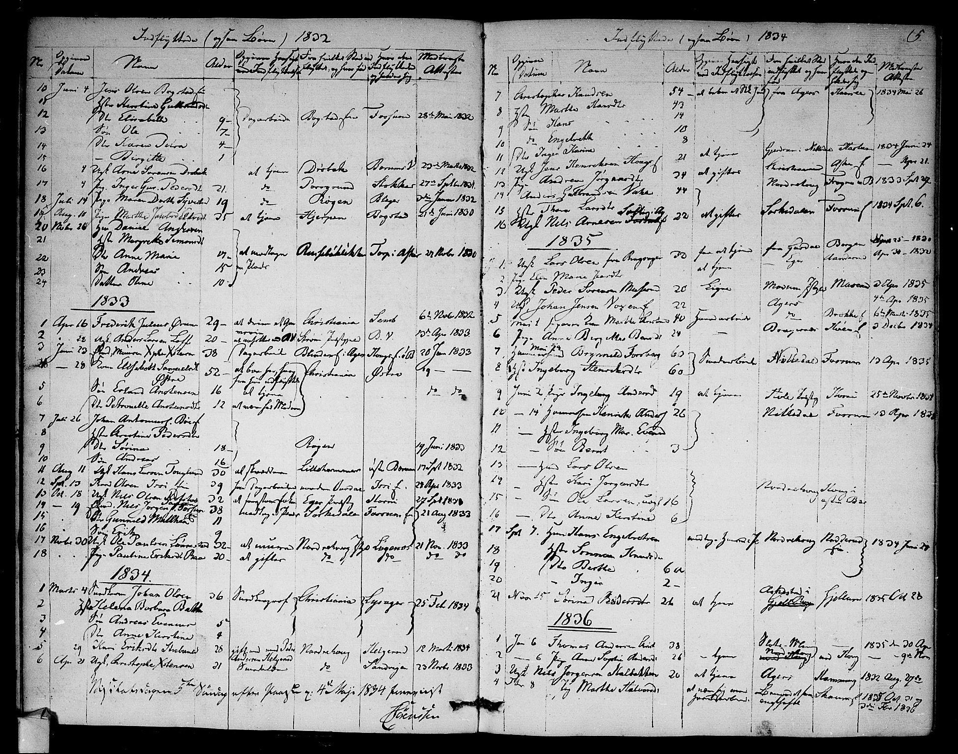 SAO, Asker prestekontor Kirkebøker, F/Fa/L0012: Ministerialbok nr. I 12, 1825-1878, s. 5