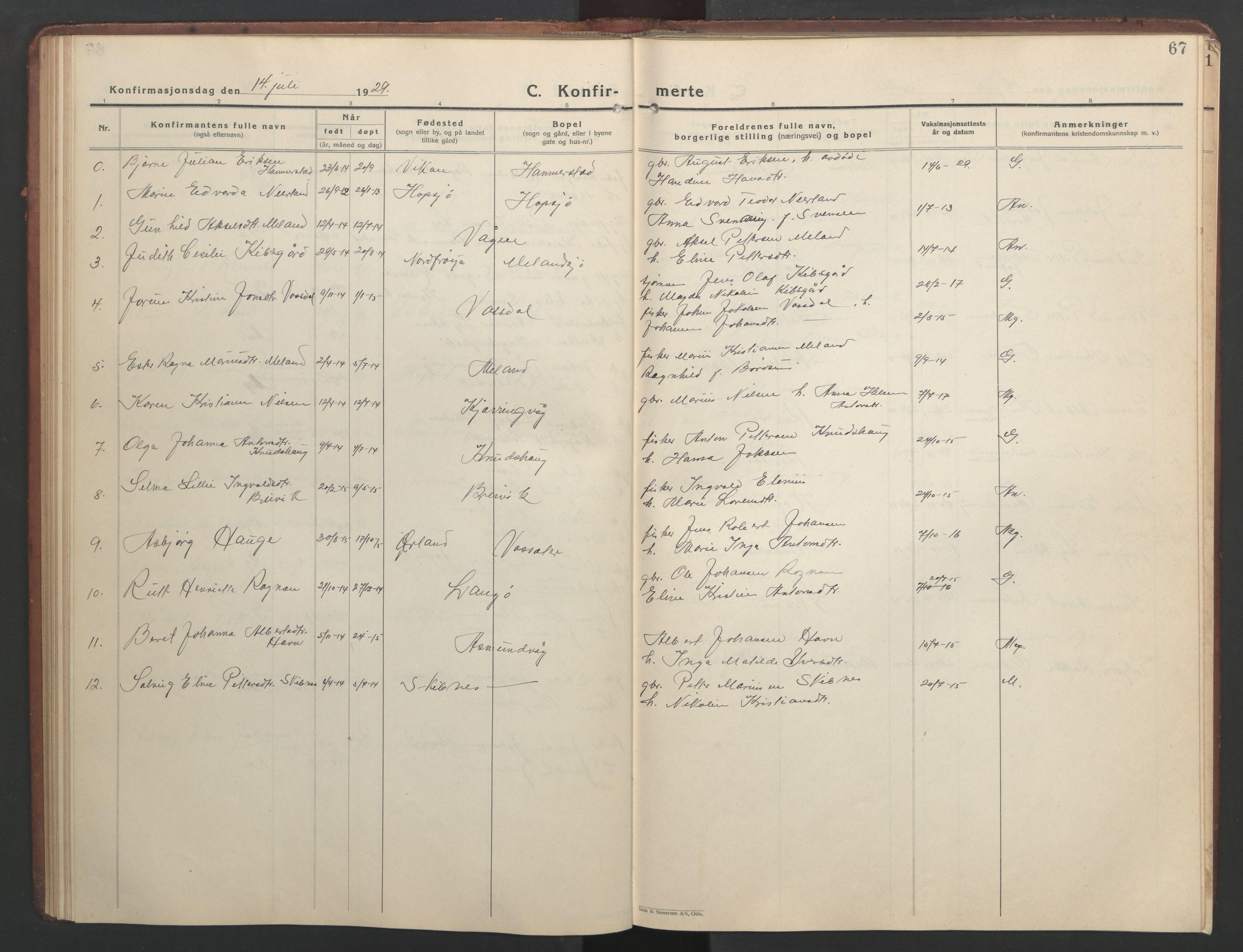 SAT, Ministerialprotokoller, klokkerbøker og fødselsregistre - Sør-Trøndelag, 634/L0544: Klokkerbok nr. 634C06, 1927-1948, s. 67