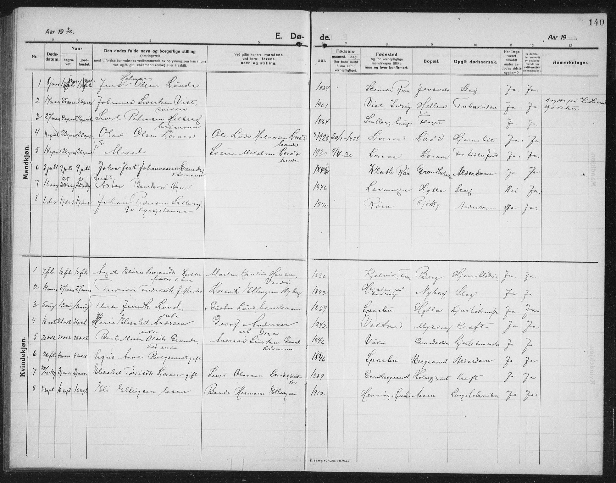 SAT, Ministerialprotokoller, klokkerbøker og fødselsregistre - Nord-Trøndelag, 731/L0312: Klokkerbok nr. 731C03, 1911-1935, s. 140