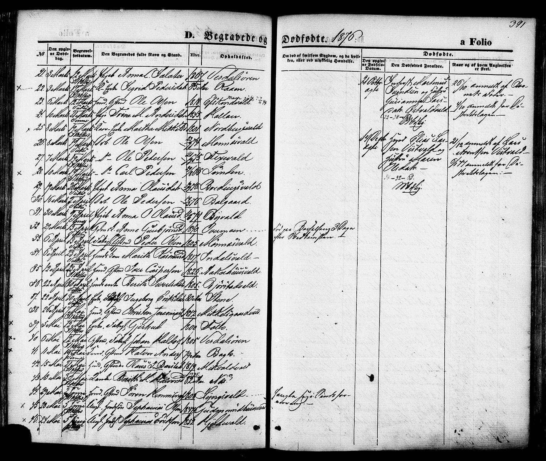 SAT, Ministerialprotokoller, klokkerbøker og fødselsregistre - Nord-Trøndelag, 723/L0242: Ministerialbok nr. 723A11, 1870-1880, s. 391