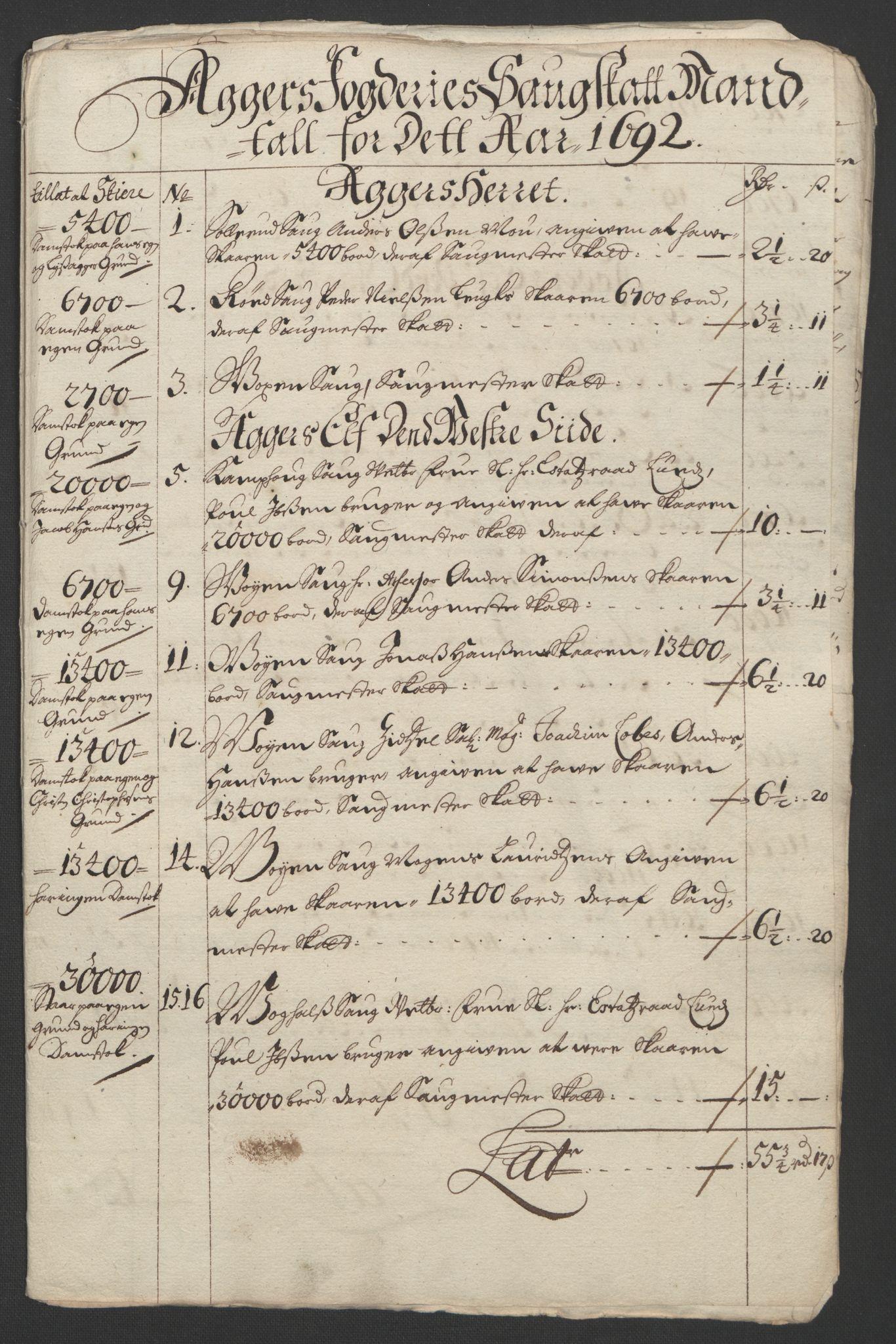RA, Rentekammeret inntil 1814, Reviderte regnskaper, Fogderegnskap, R08/L0426: Fogderegnskap Aker, 1692-1693, s. 100
