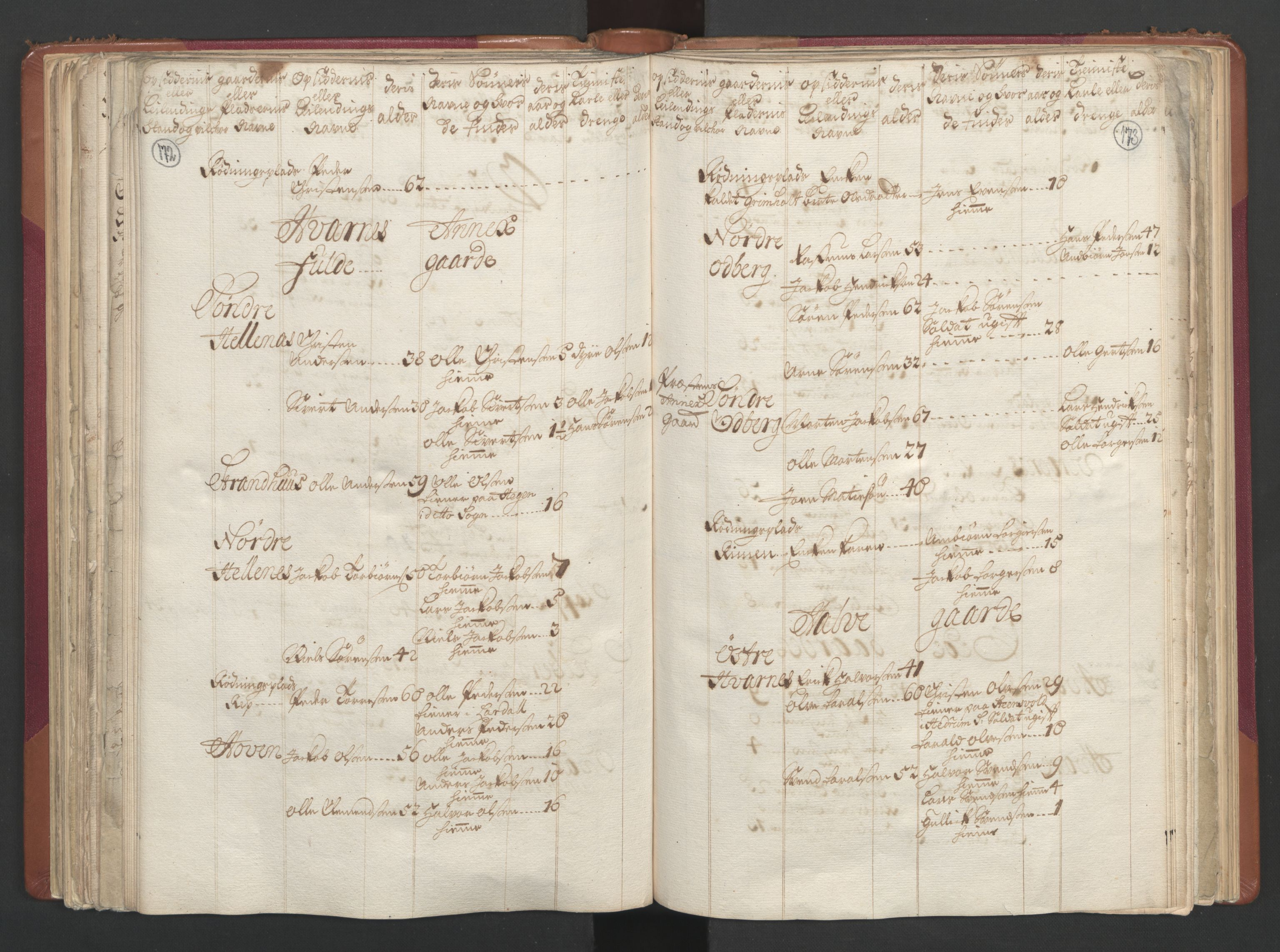RA, Manntallet 1701, nr. 2: Solør, Odal og Østerdal fogderi og Larvik grevskap, 1701, s. 172-173