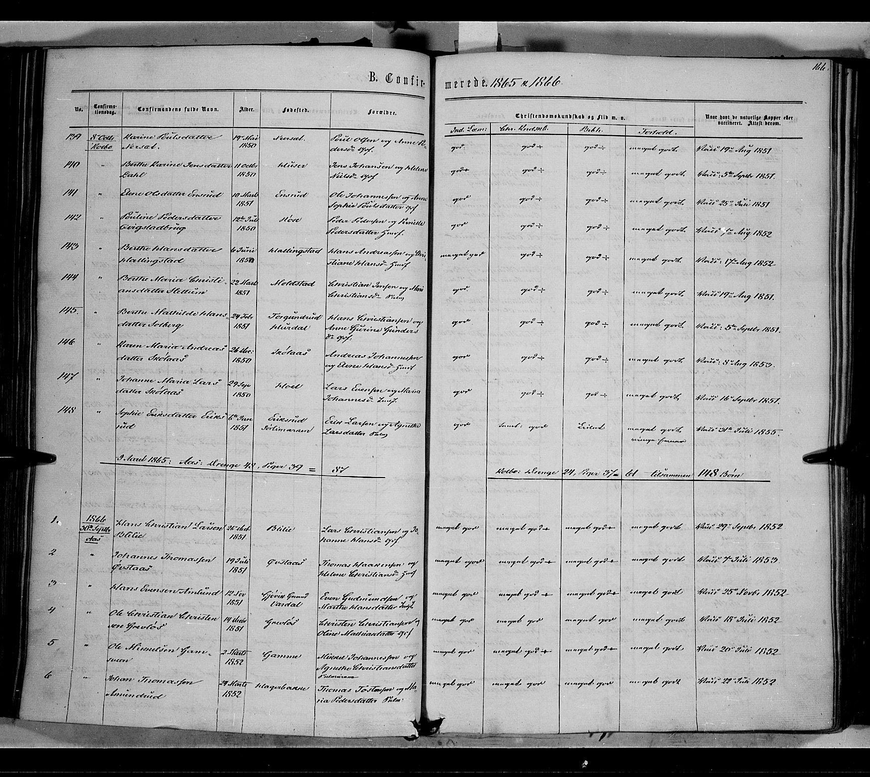 SAH, Vestre Toten prestekontor, Ministerialbok nr. 7, 1862-1869, s. 166