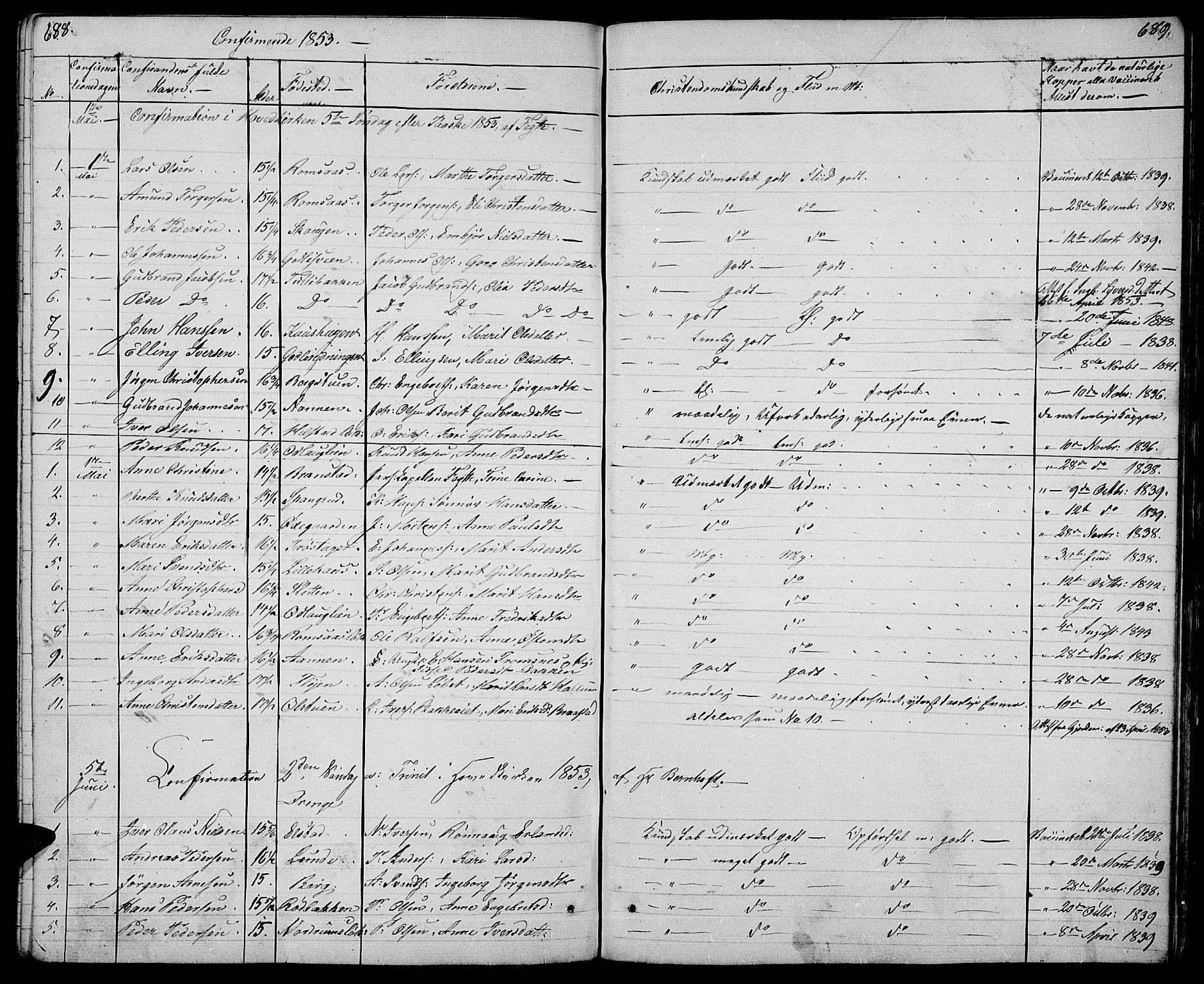 SAH, Ringebu prestekontor, Klokkerbok nr. 2, 1839-1853, s. 688-689