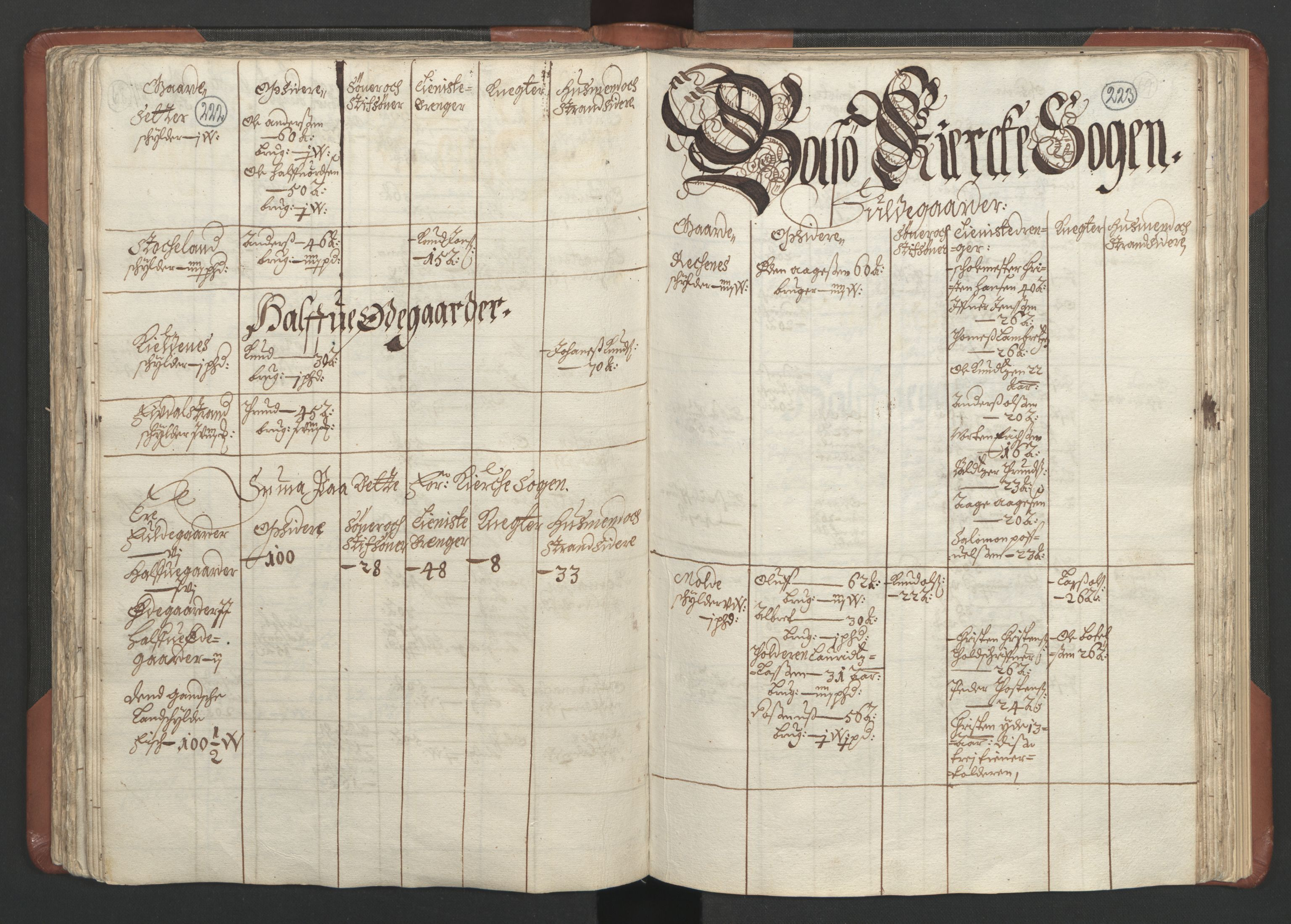 RA, Fogdenes og sorenskrivernes manntall 1664-1666, nr. 16: Romsdal fogderi og Sunnmøre fogderi, 1664-1665, s. 222-223
