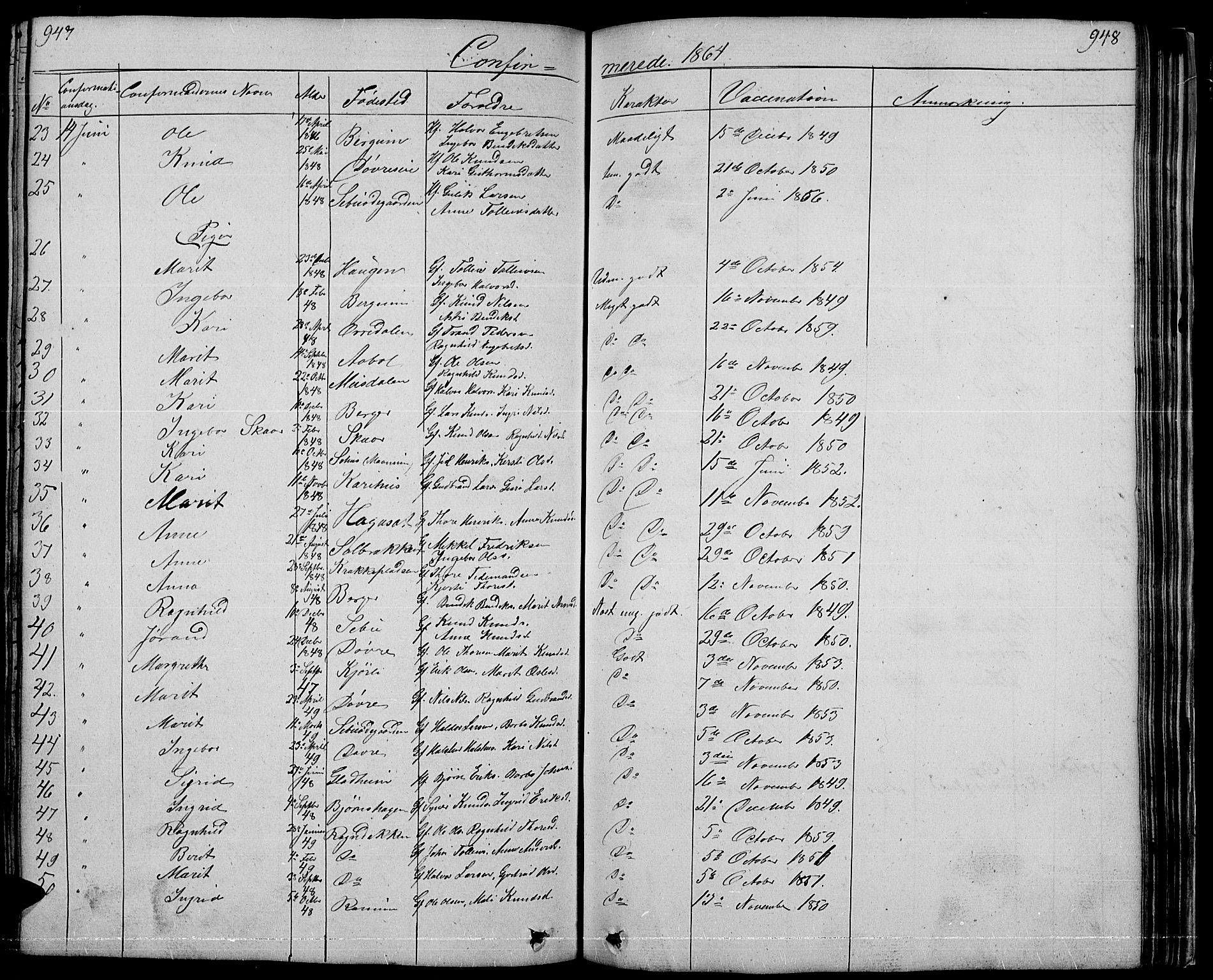 SAH, Nord-Aurdal prestekontor, Klokkerbok nr. 1, 1834-1887, s. 947-948