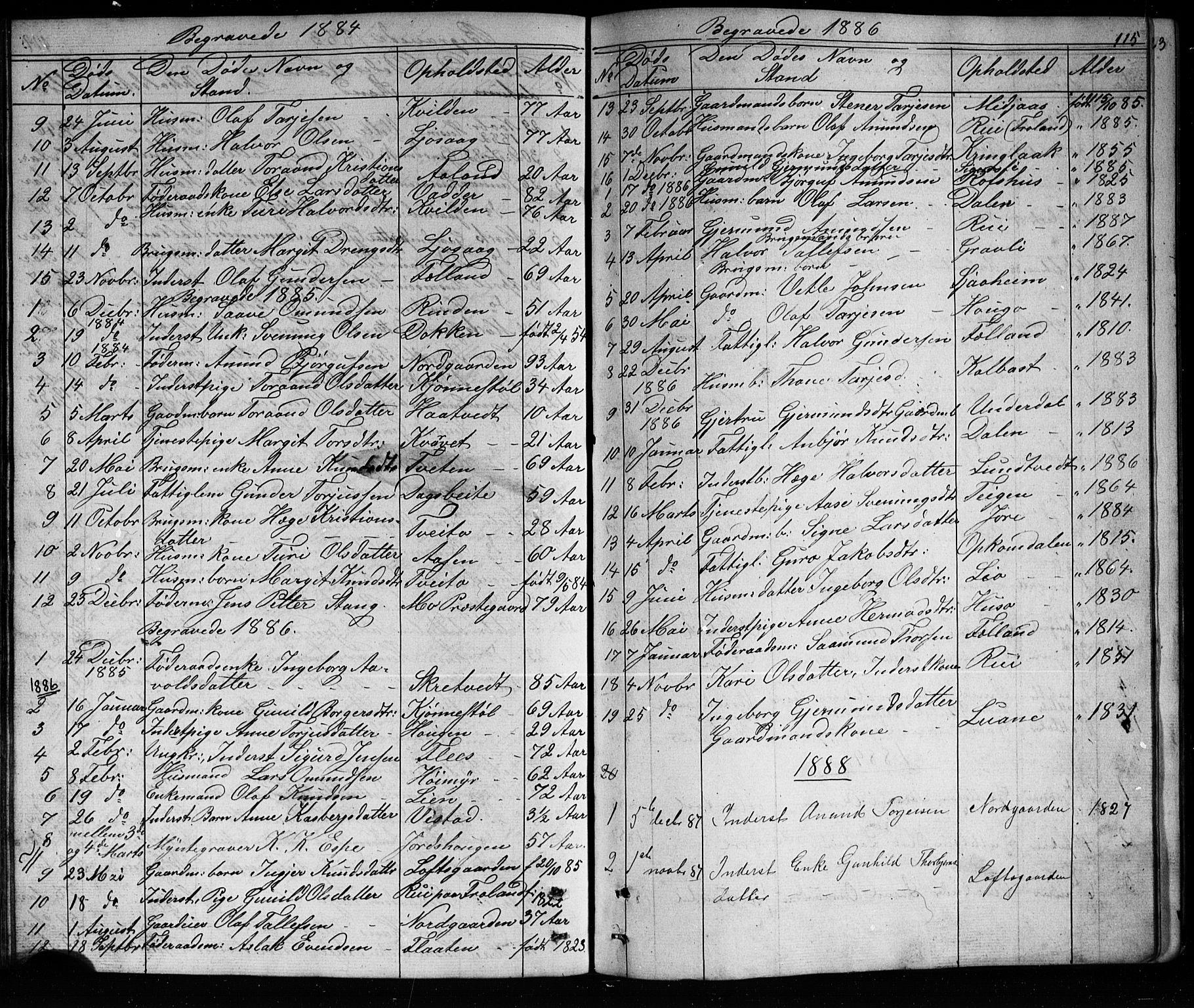 SAKO, Mo kirkebøker, G/Ga/L0001: Klokkerbok nr. I 1, 1851-1891, s. 115